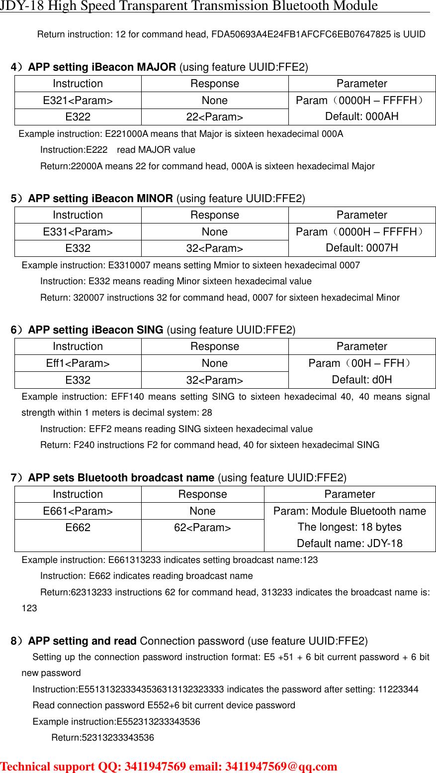 Innovation technology JDY-18 Bluetooth module User Manual
