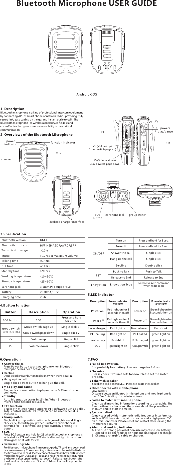Inrico Electronics B01 Bluetooth Microphone User Manual