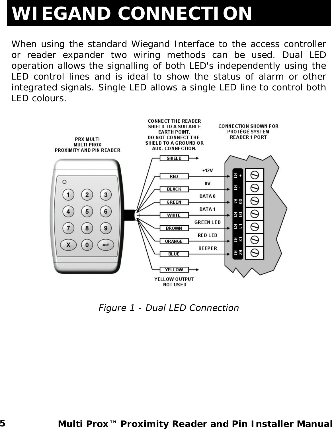 WIEGAND CONNECTION When using the standard Wiegand Interface to the access  controller or reader expander two