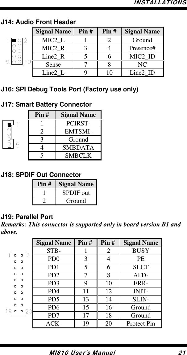 Intel Atom Mi810 Users Manual MI800