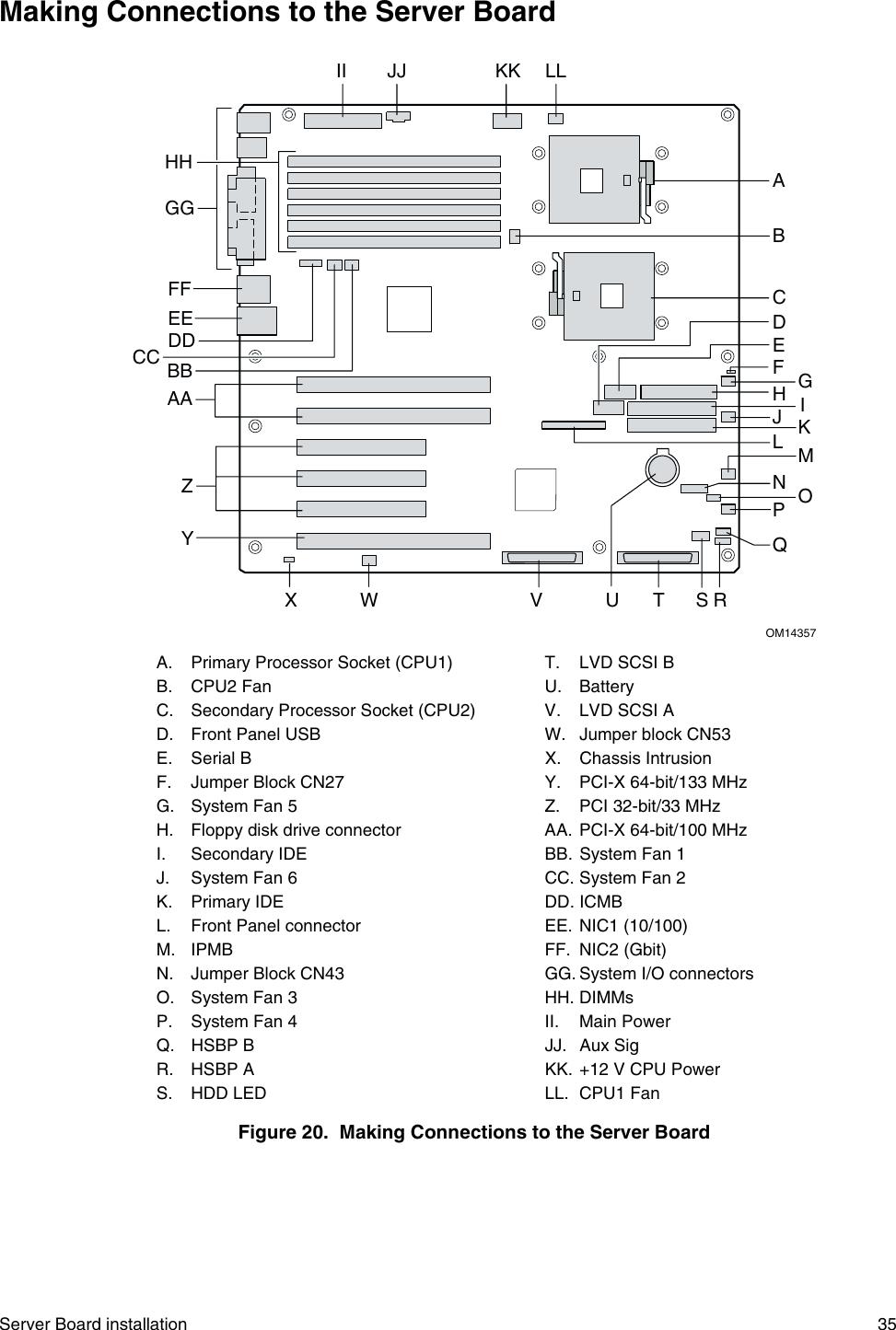Intel Shg2 Users Manual Intel® Server Board Product Guide