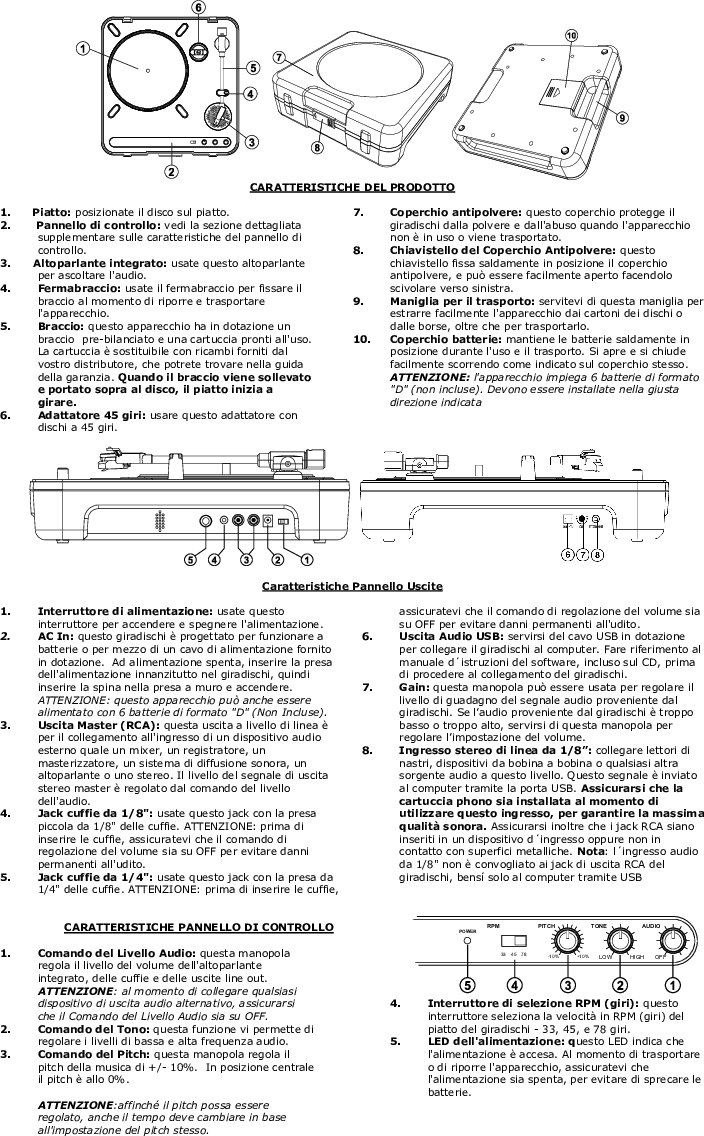 Ion Iptusb Users Manual Quickstart V1