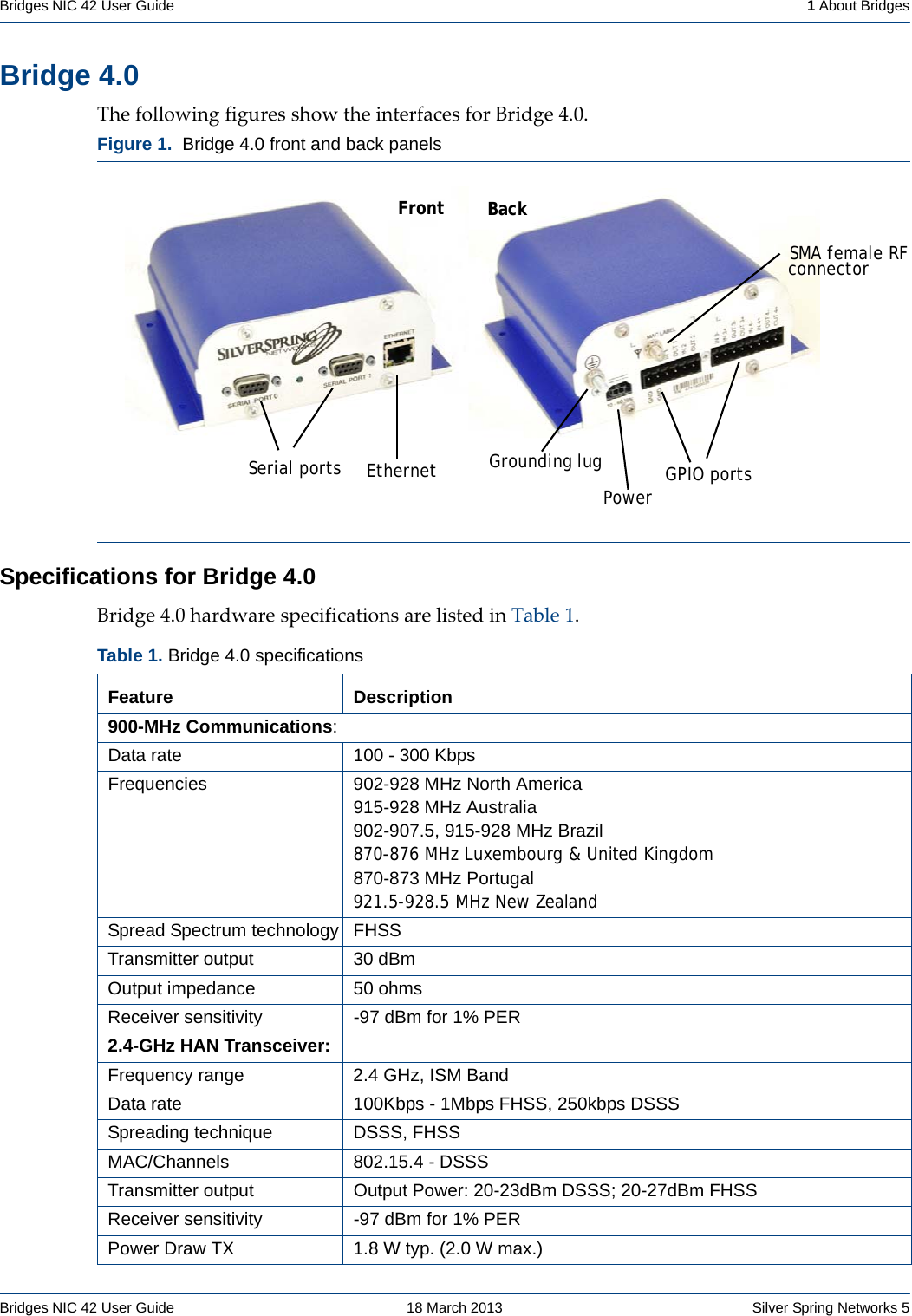 3 Ways To Bridge Subwoofers Manual Guide