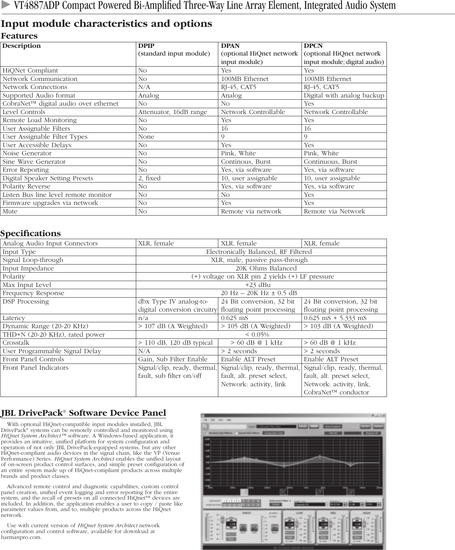 Analog Sine Wave Generator