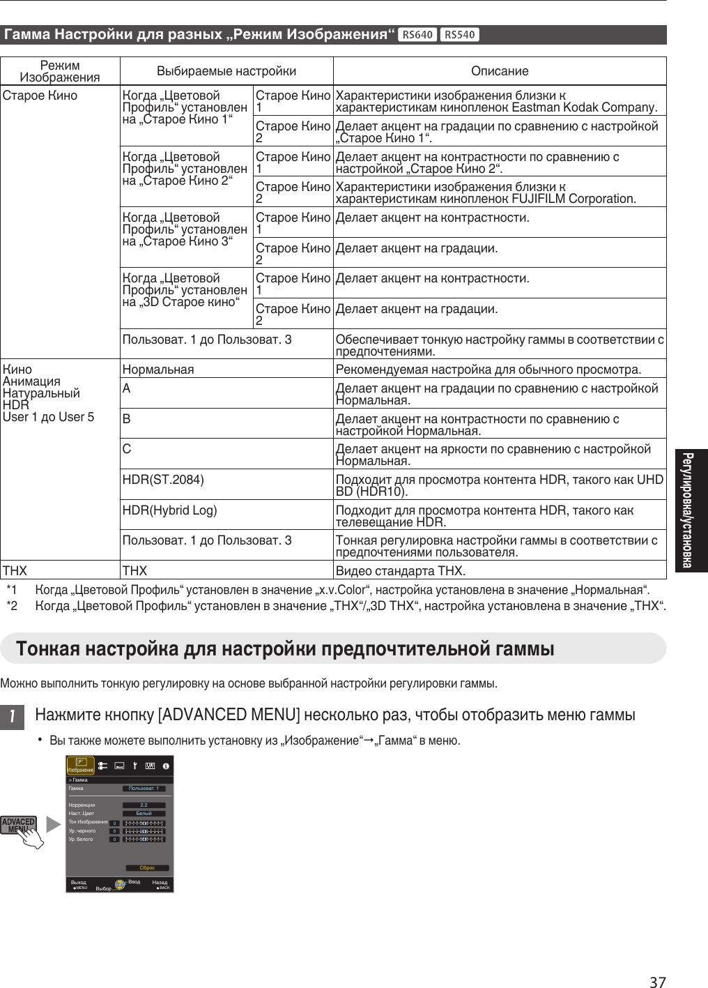 JVC DLA RS440E RS640/DLA RS540/DLA RS440 User Manual RS440E