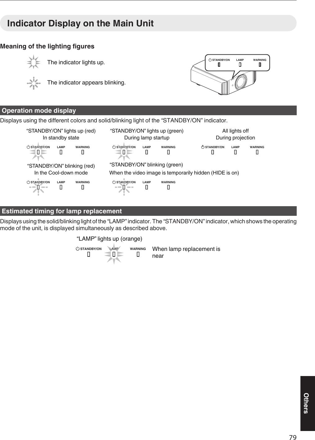 JVC DLA X590RBK X990R/DLA X790R/DLA X590R User Manual X590RBK