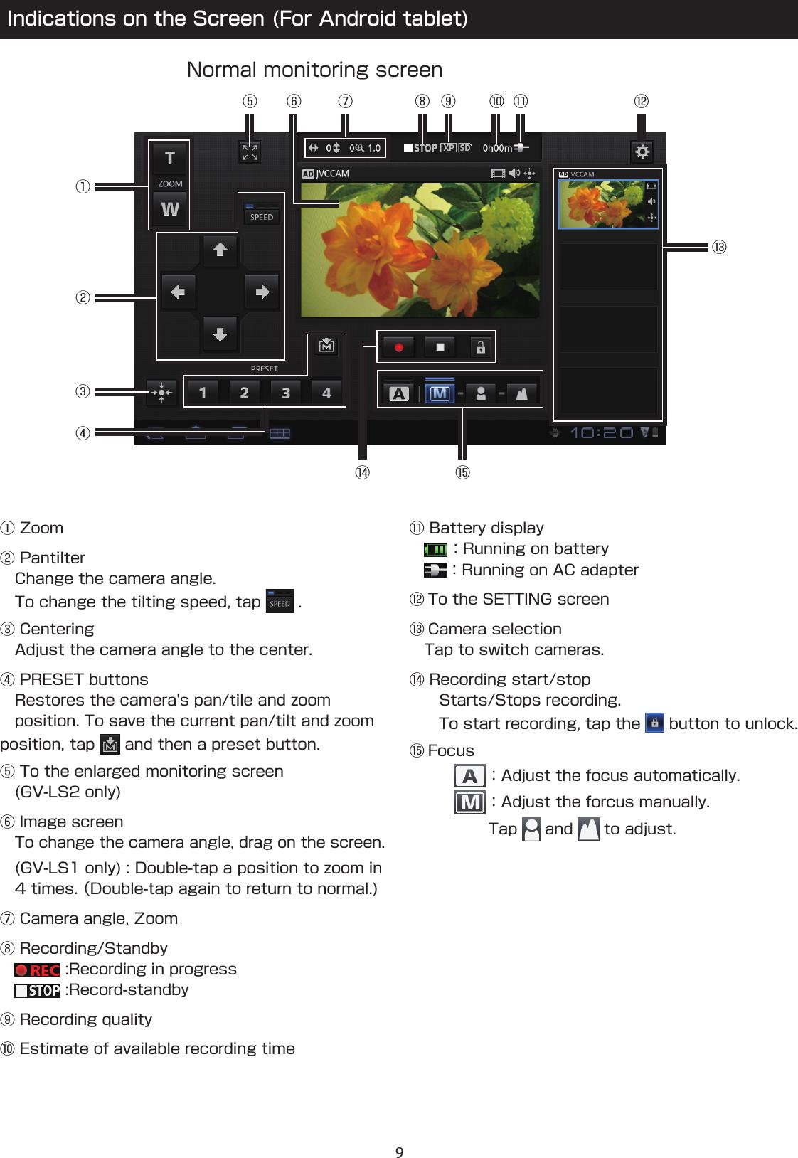 JVC GV LS1BUS LS2 / LS1 User Manual Cam Control App (Android