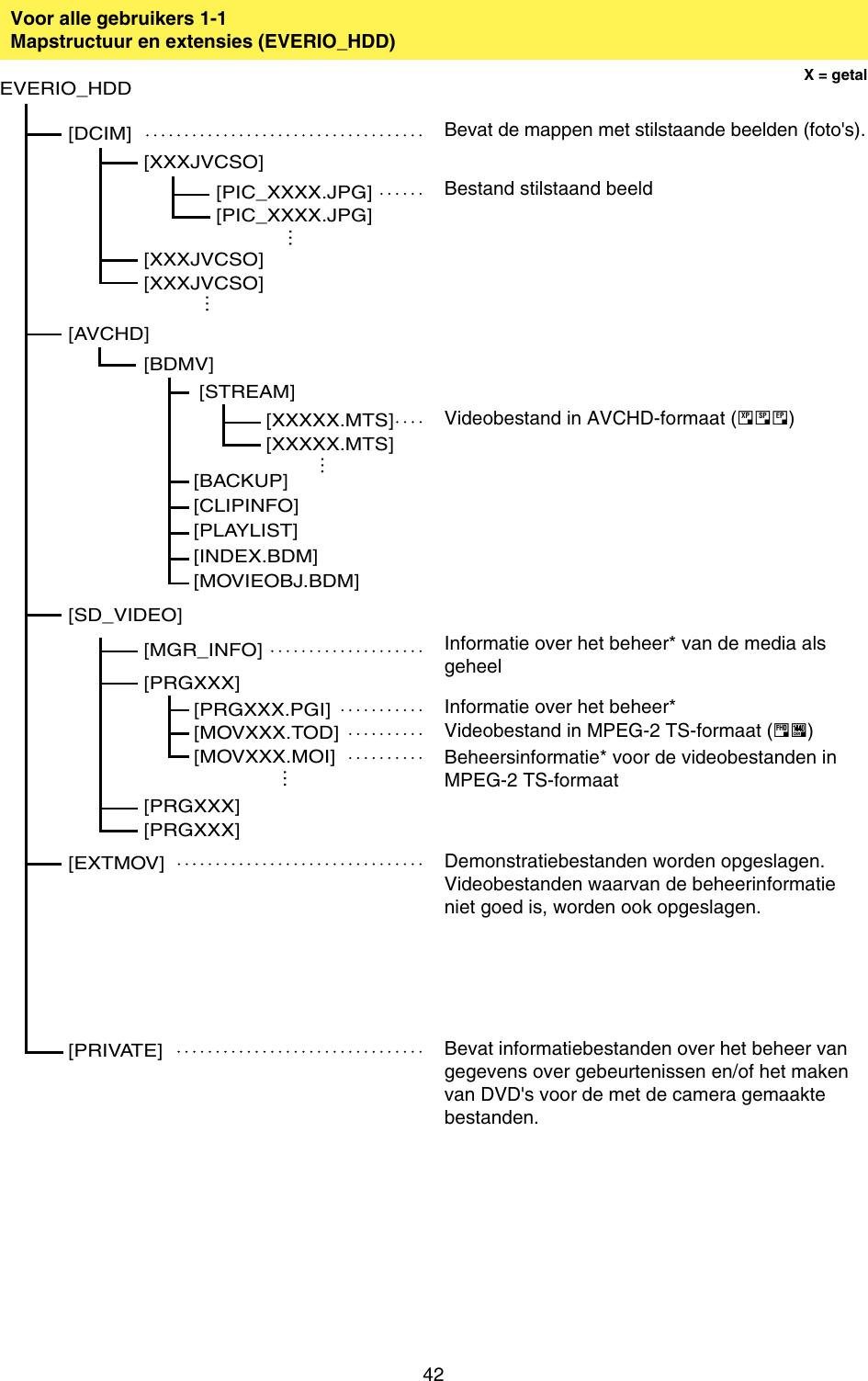 JVC GZ HD30EK M8H5 User Manual HD30EK, HD30EX LYT1934 025A
