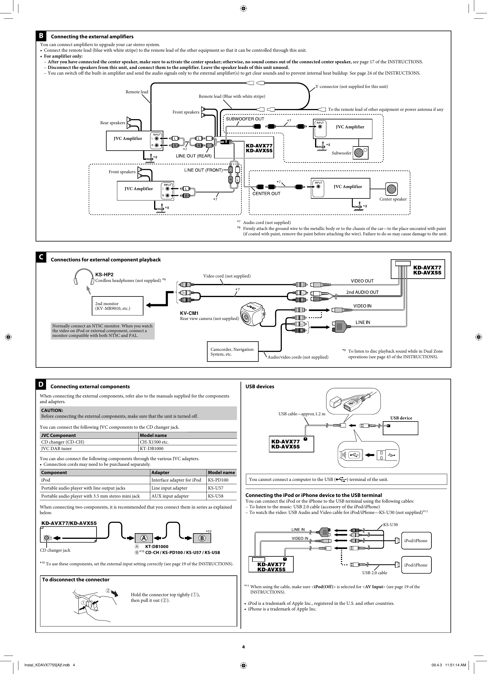 [SCHEMATICS_4US]  JVC KD AVX55A AVX77/KD AVX55 User Manual AVX55A, AVX77A LVT1938 012A | Jvc Kd Avx77 Wiring Diagram |  | UserManual.wiki