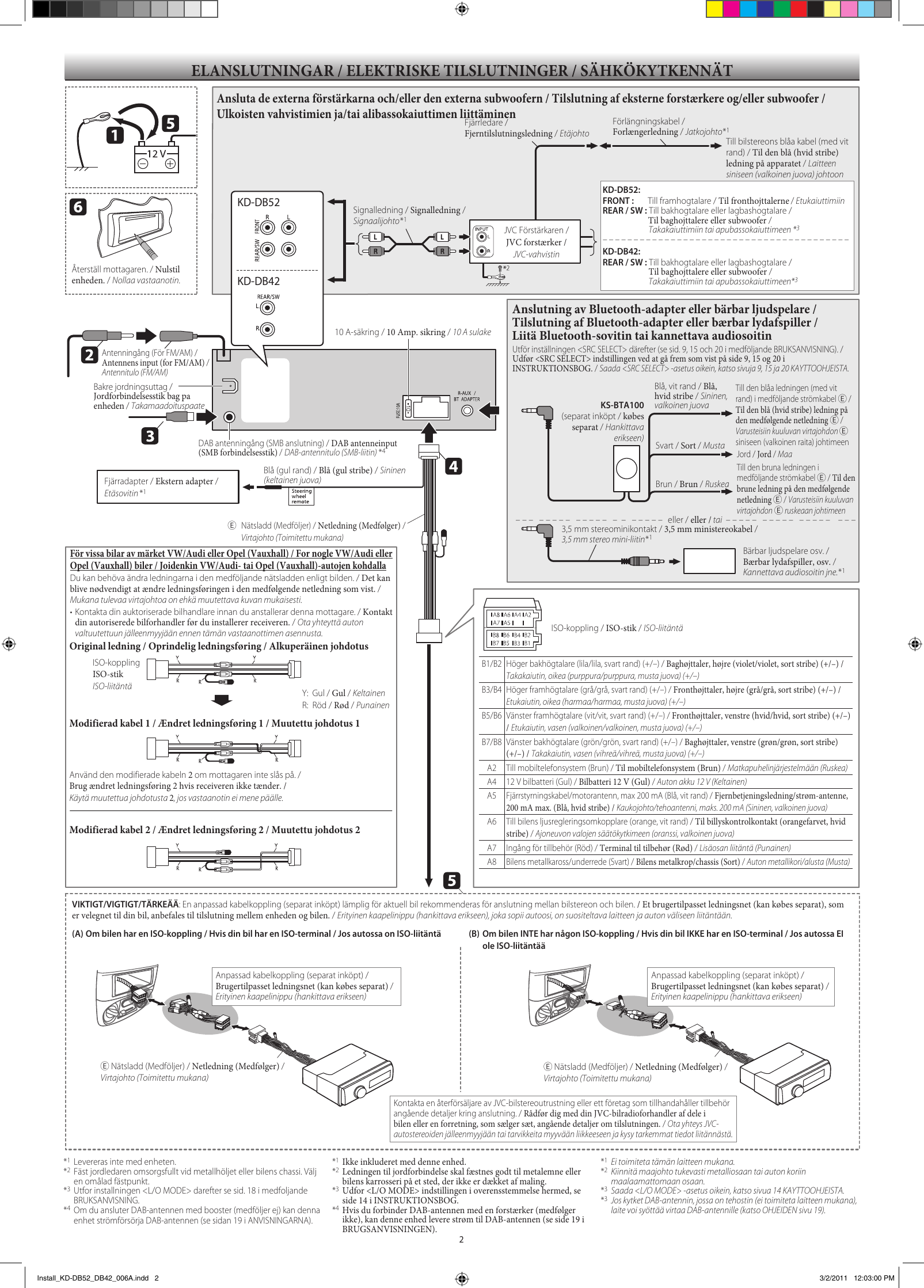 Jvc Kd Db52e Db52 Db42 User Manual Lvt2221 006a Finn Wiring Diagrams Page 2 Of