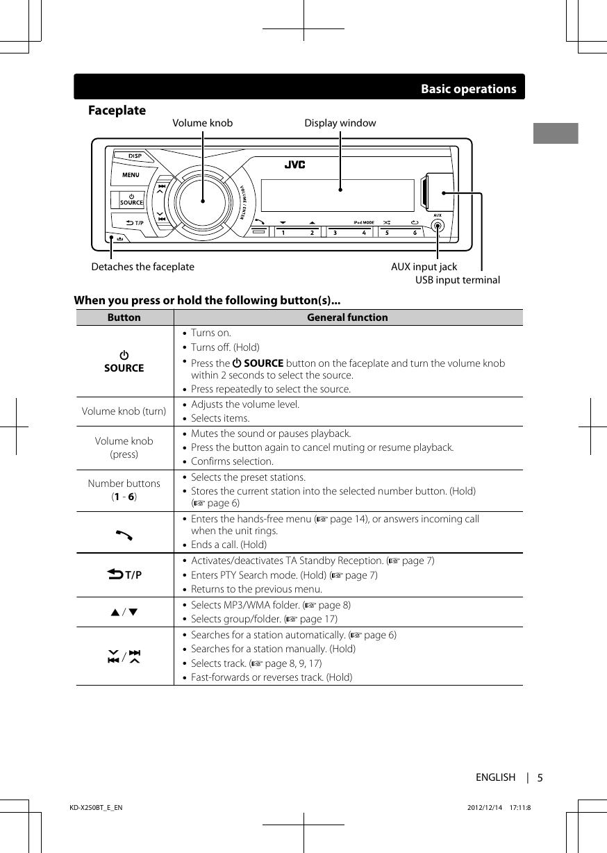 DIAGRAM] Jvc Kd X250bt Wiring Diagram FULL Version HD Quality Wiring Diagram  - K52FSCHEMATIC5430.BEAUTYWELL.ITk52fschematic5430.beautywell.it