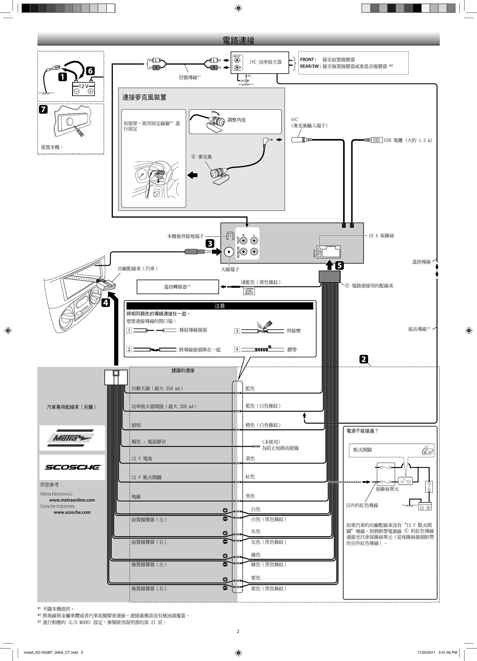 [DHAV_9290]  Wiring Diagram For Jvc Kd Sr80bt honda civic vtec solenoid diagram likewise  1997 honda civic engine mower wiring diagram on electric pto switch wiring  diagram - fare.123vielgeld.de | Jvc Kw Wiring Diagram |  | Wires