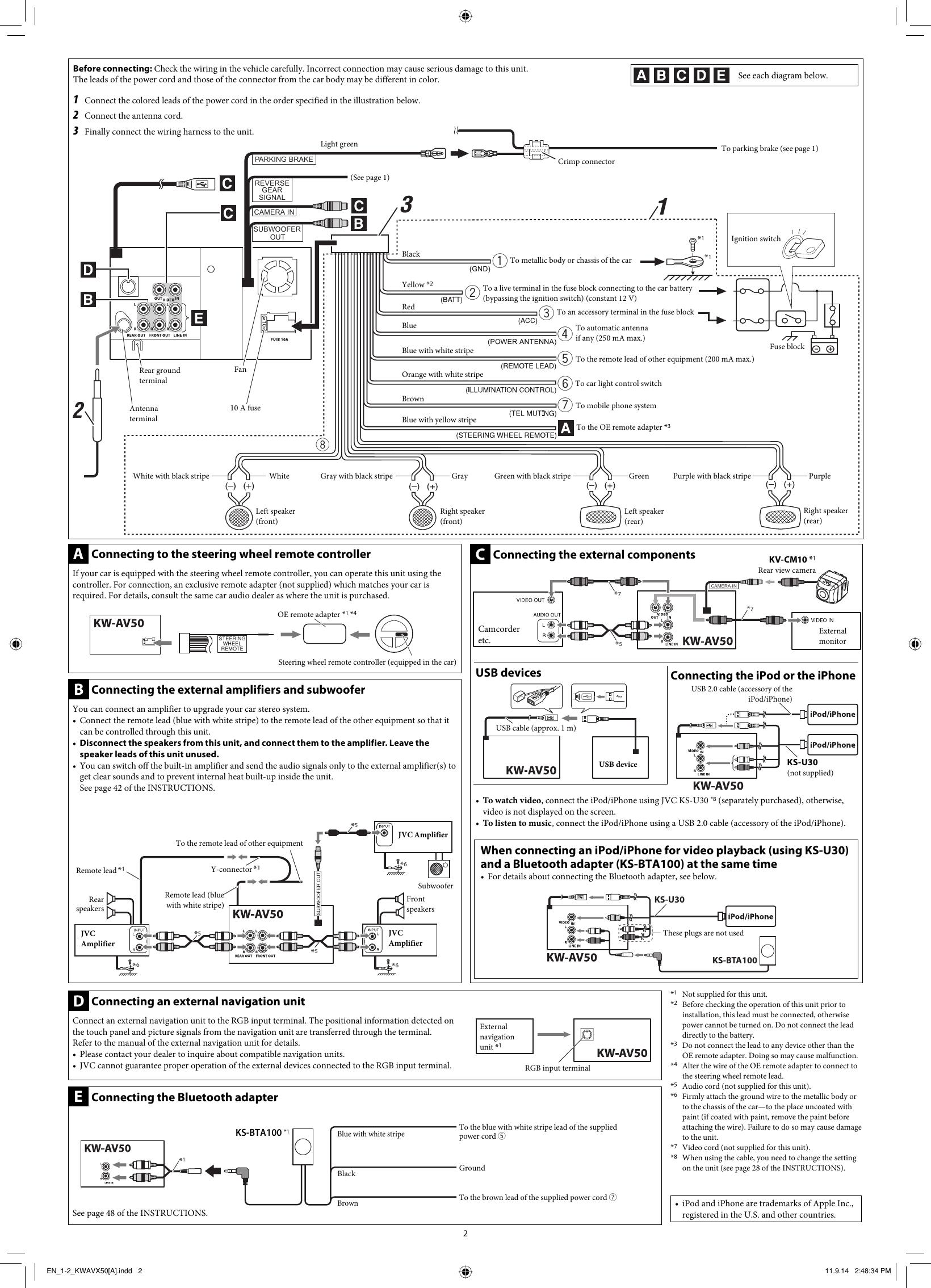 Jvc Kw Av50 Wiring Diagram Av60bt Page 2 Of Av50a Installation Avx830