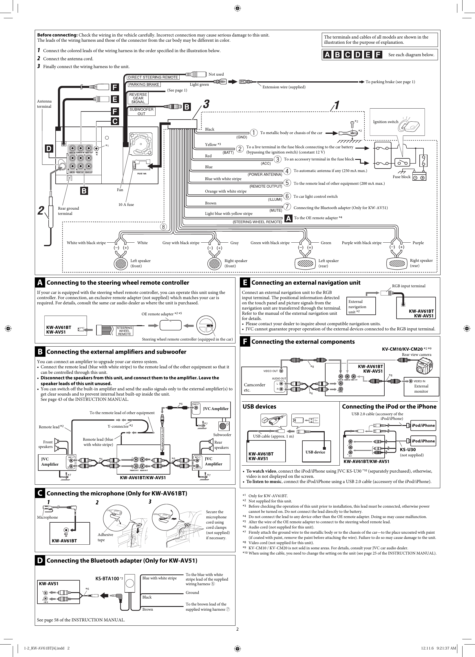 Jvc Kw Av60bt Wiring Diagram | Wiring Schematic Diagram - 14 ... Jvc Kd Sx Bt Wiring Diagram on