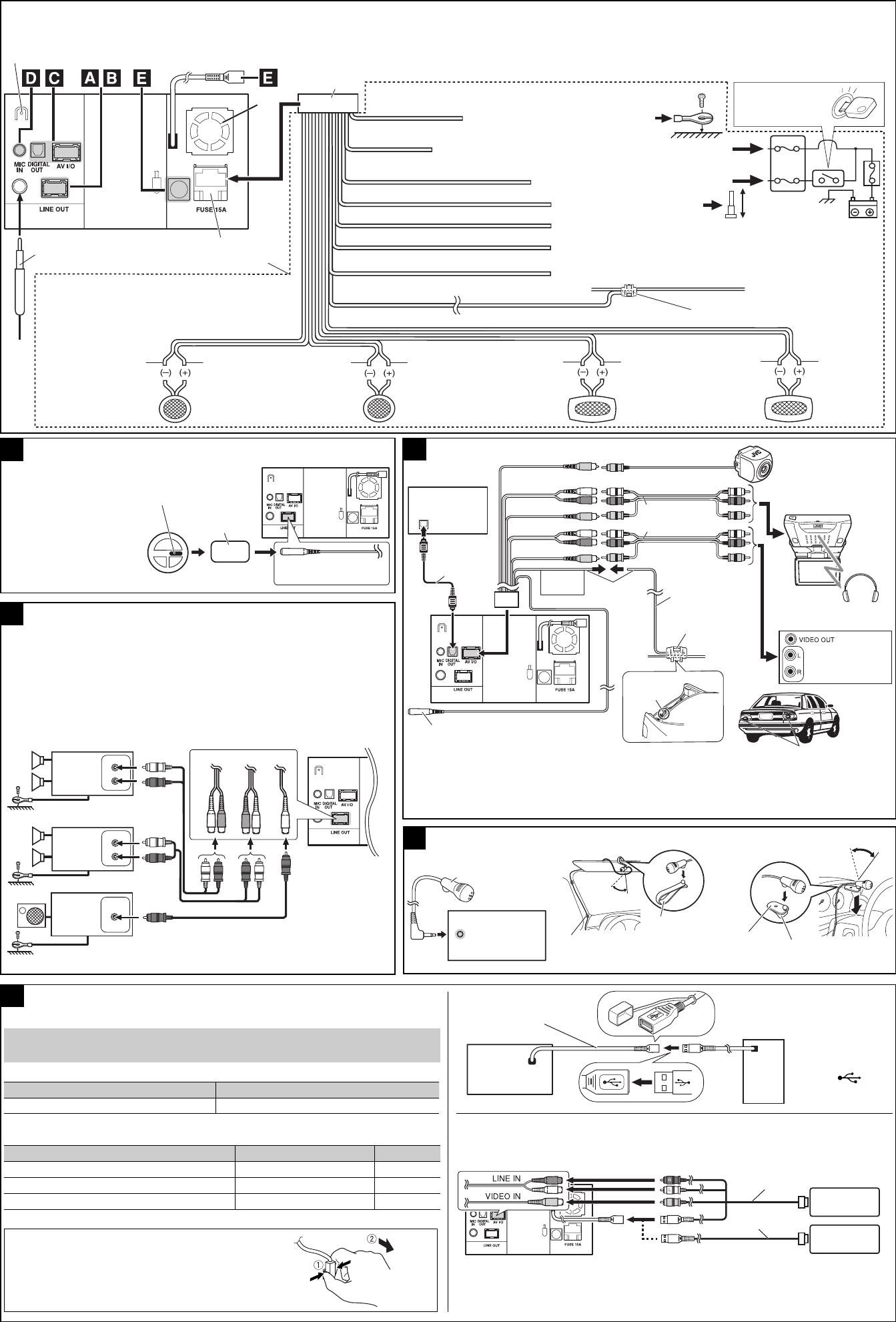 [DIAGRAM_1JK]  JVC KW AVX824UI AVX826/824[A/UI] Install User Manual LVT1997 008A | Jvc Kw Wiring Diagram |  | UserManual.wiki