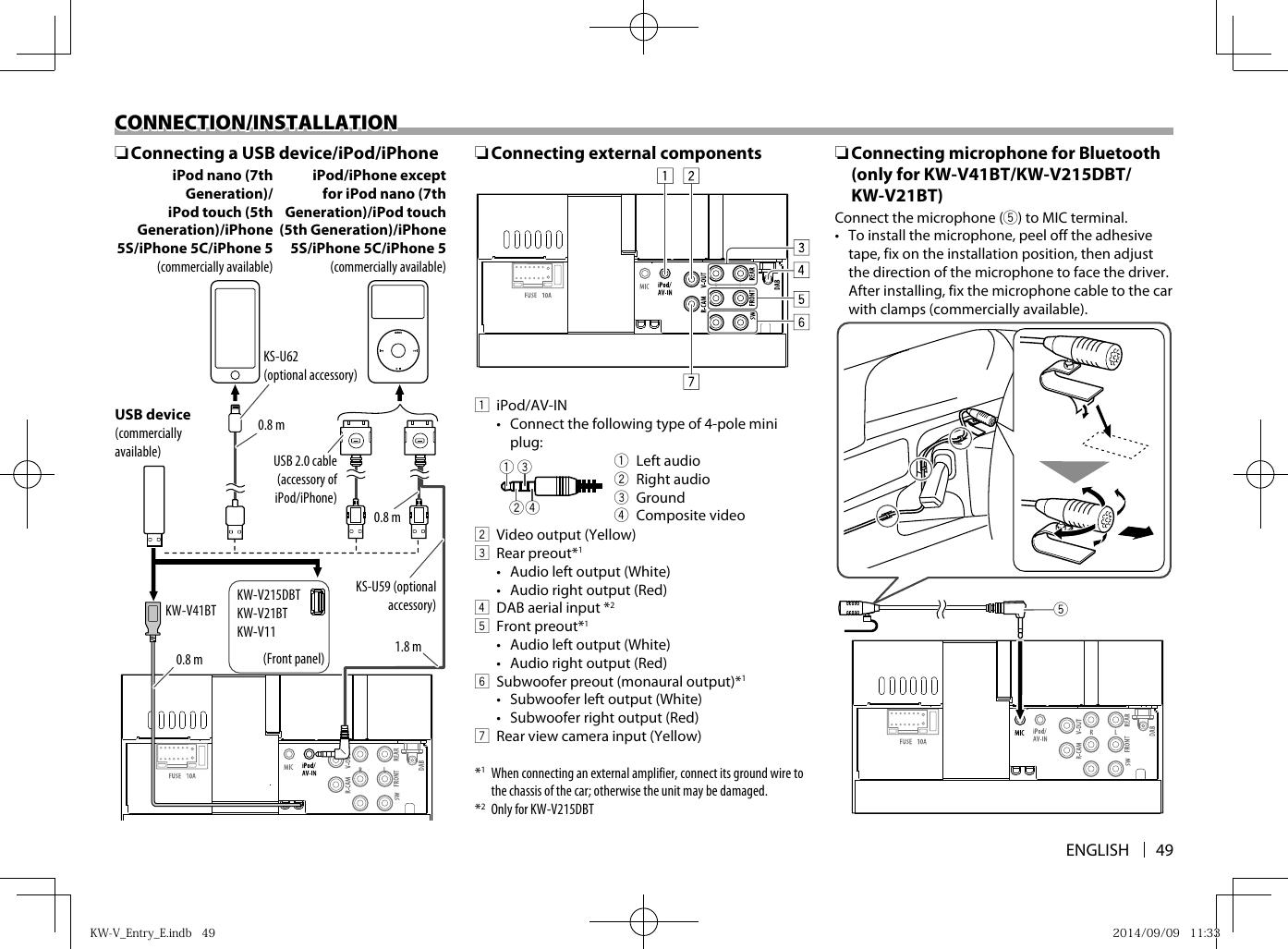 Jvc Kw-V21Bt Backup Camera Wiring Diagram from usermanual.wiki