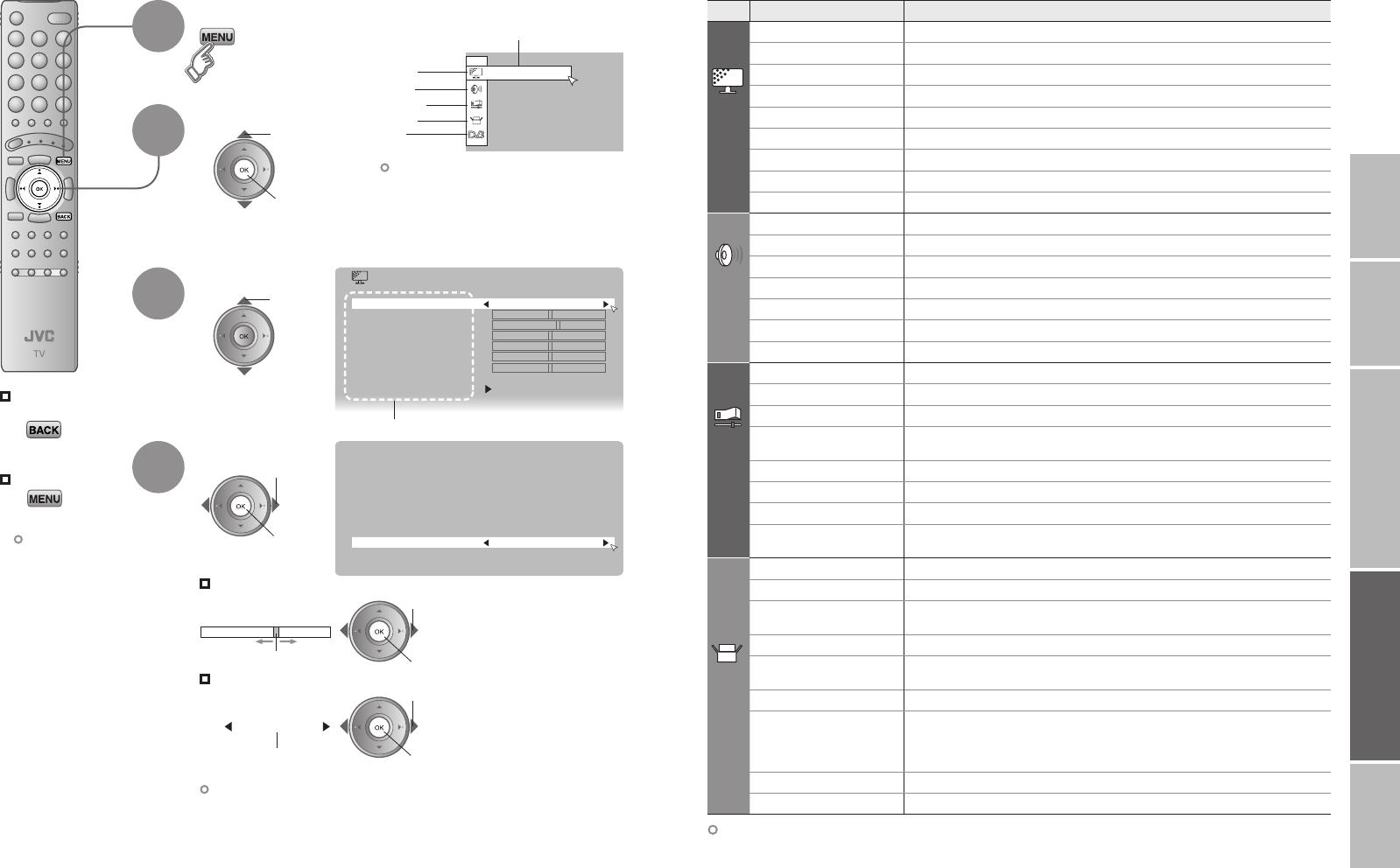 Jvc Lt 46dz7bj User Manual Lct2182 001a U En Wiring Diagram For S17 35