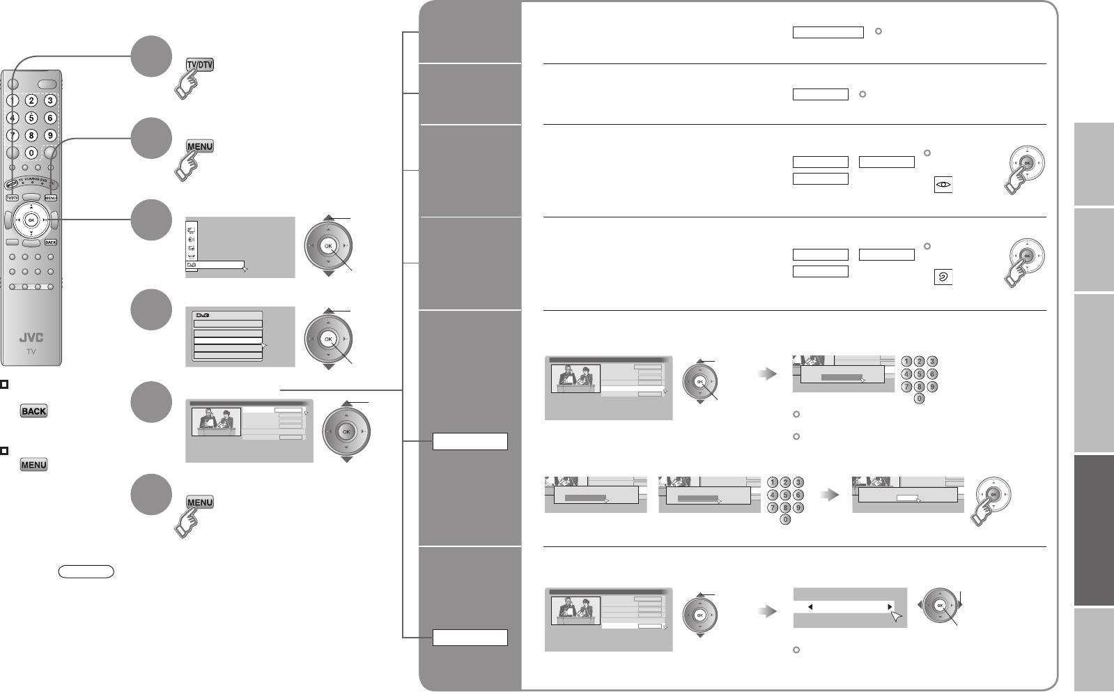 Jvc Lt 46dz7bj User Manual Lct2182 001a U En Wiring Diagram For S17 41