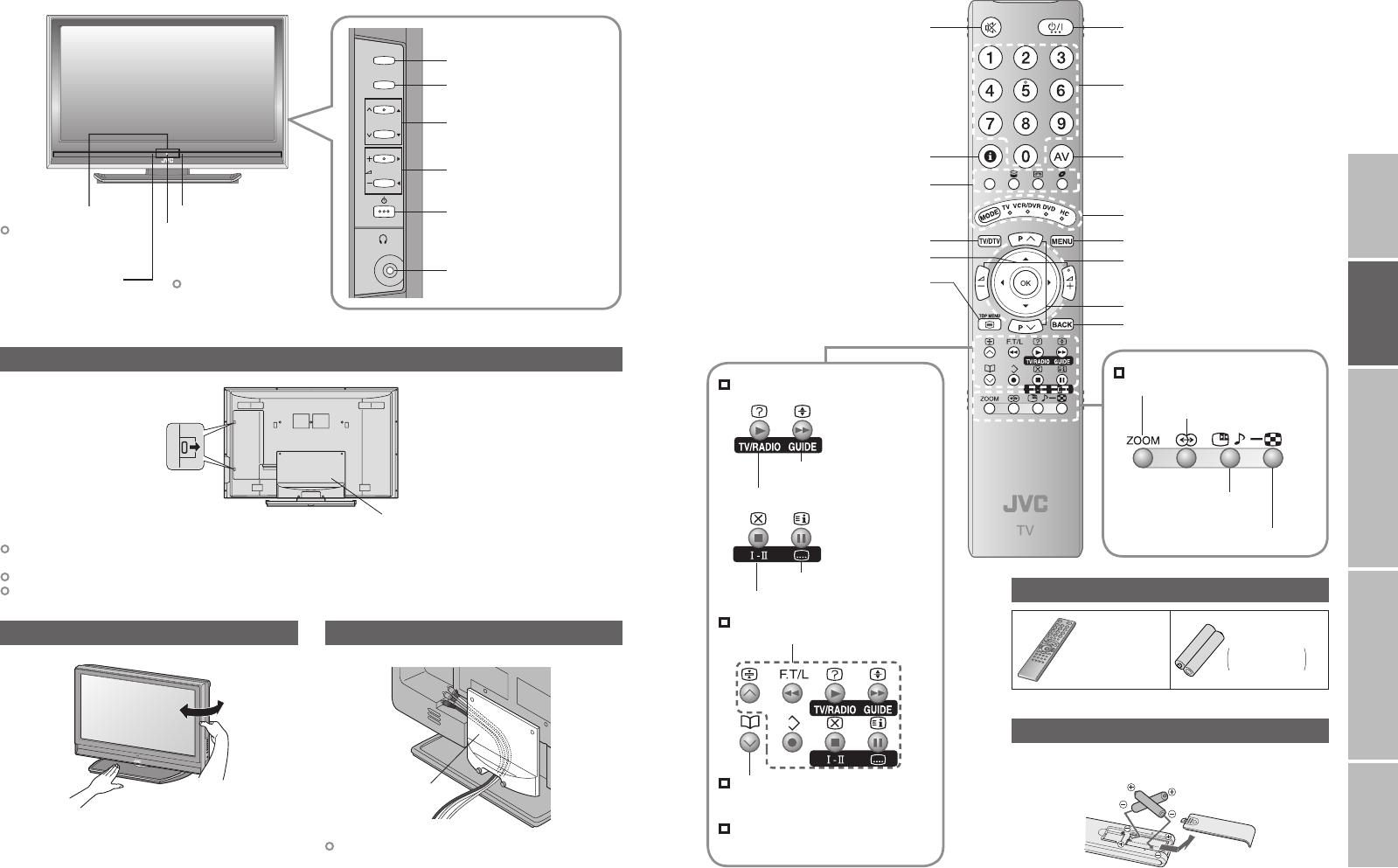 Jvc Lt 46dz7bj User Manual Lct2182 001a U En Wiring Diagram For S17 5