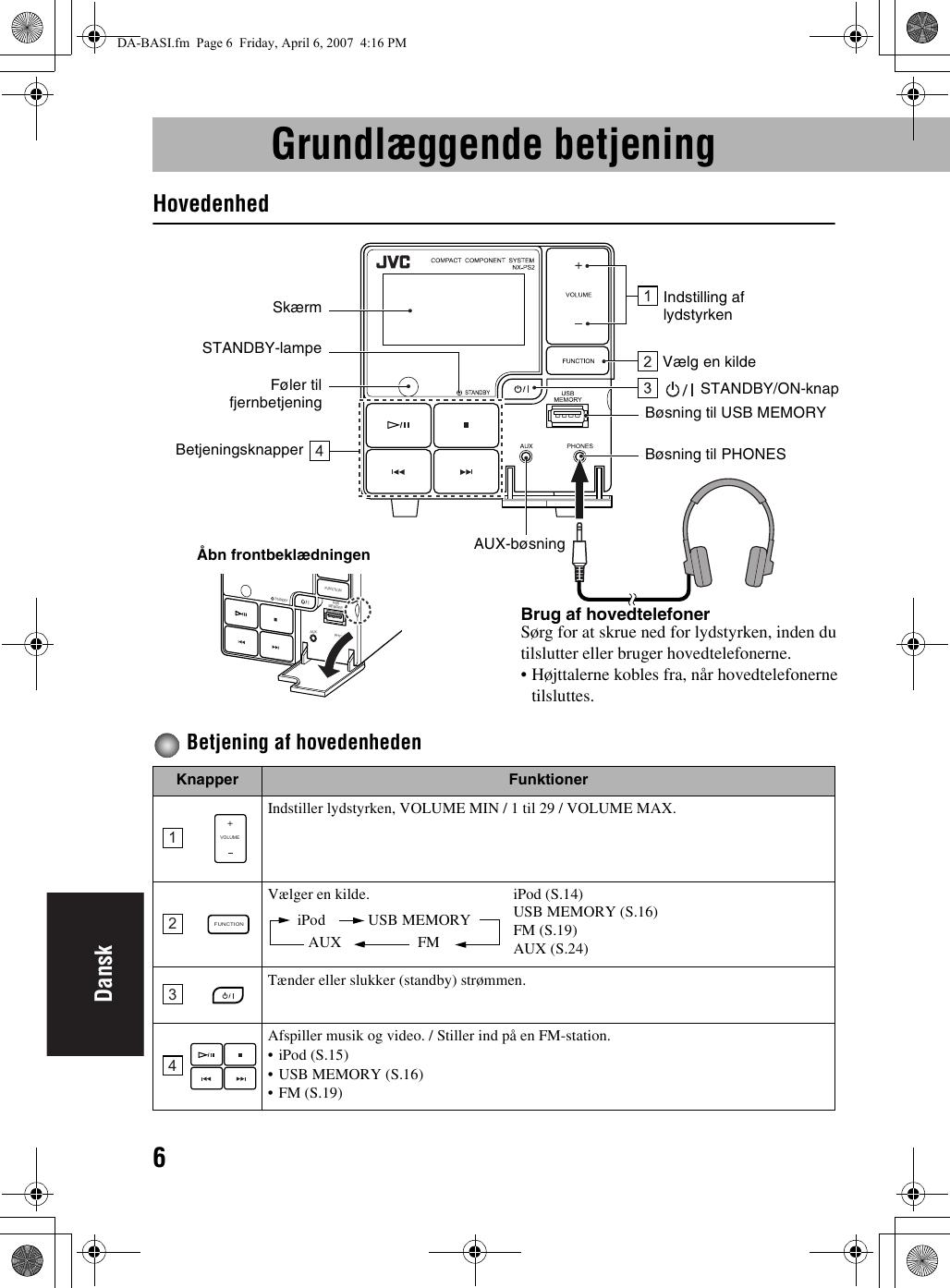 2ebc02525 JVC NX PS2EN PS2 User Manual LVT1723 002A