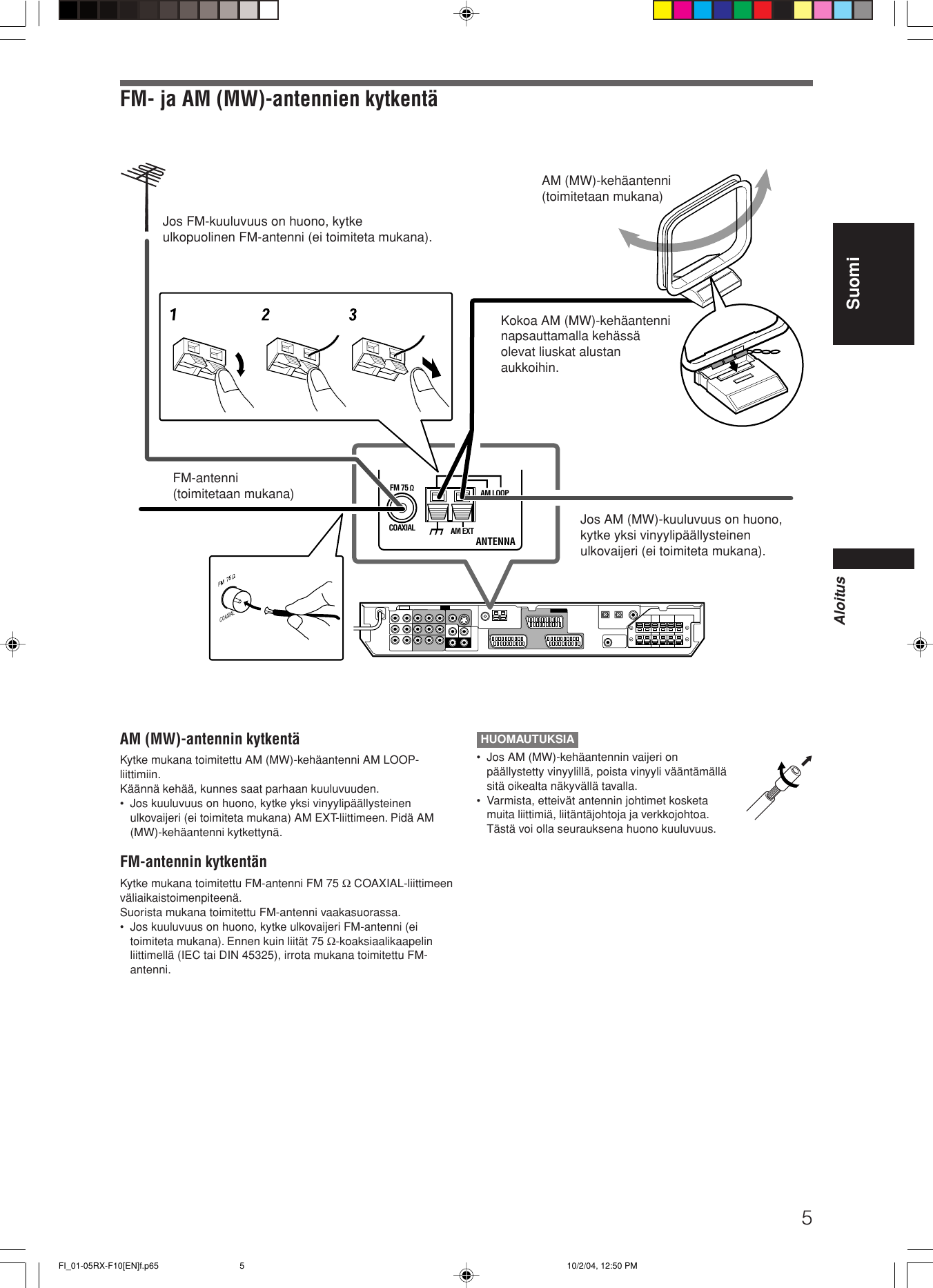 JVC VCR-kytkennät
