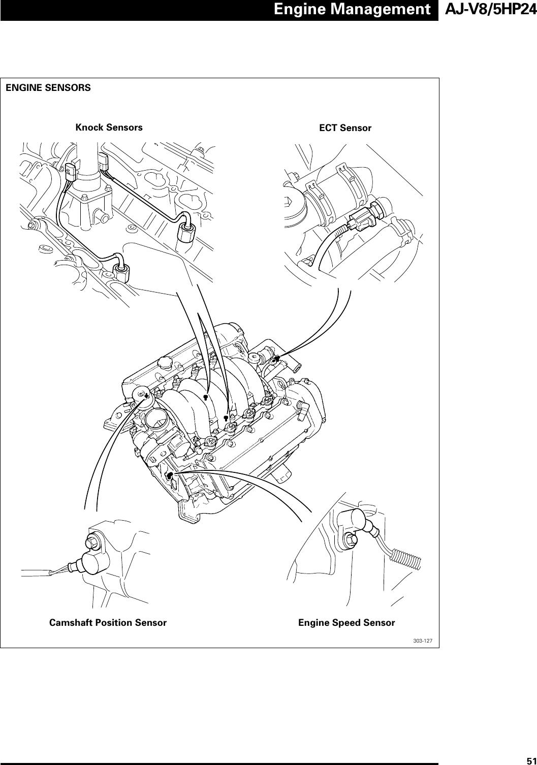 Camshaft Position Sensor Wiki