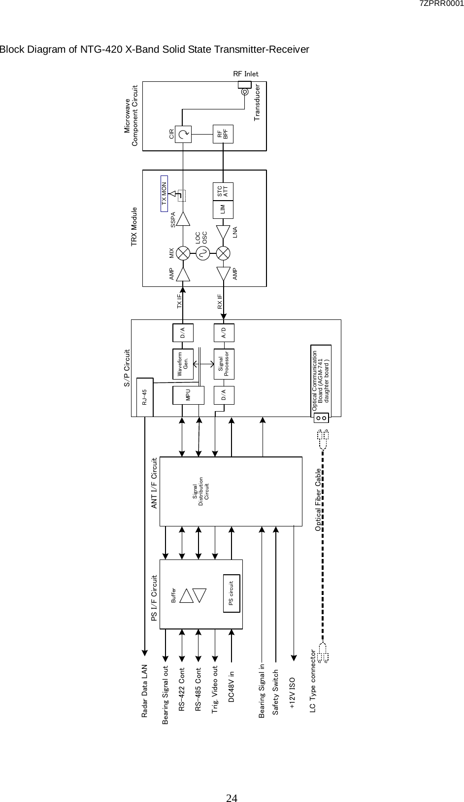 Japan Radio Co Ntg420 Solid State Transmitter Receiver User Manual Block Diagram Of 7zprr0001 24 Ntg 420 X Band