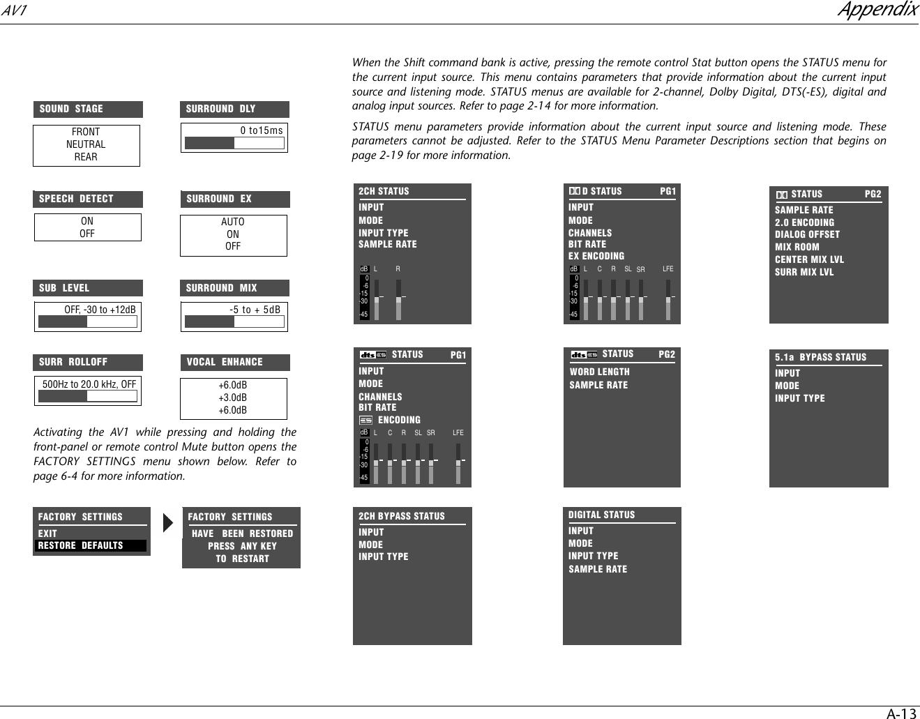 Jbl Av1 Users Manual