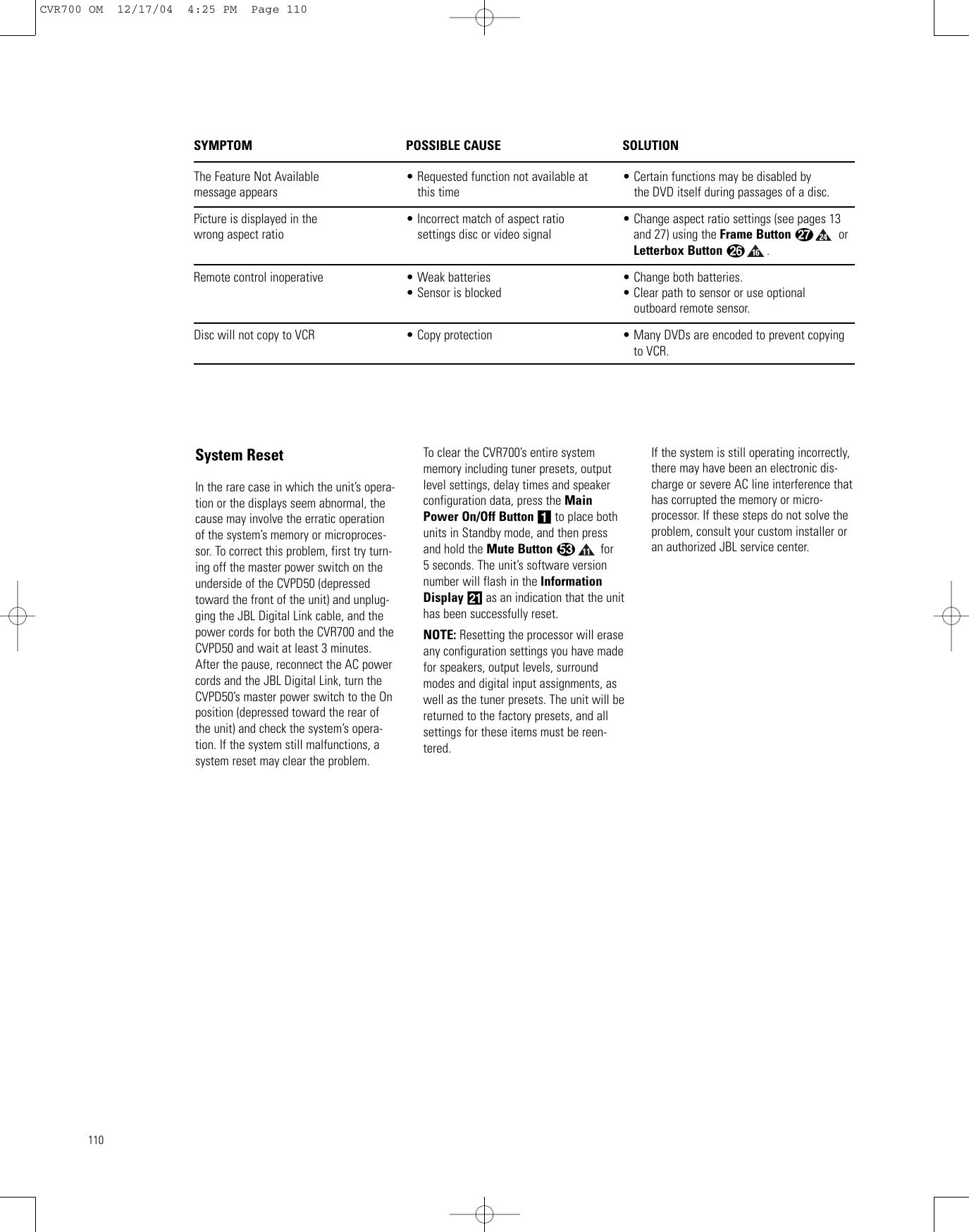 Jbl Cvpd50 Users Manual CVR700 OM