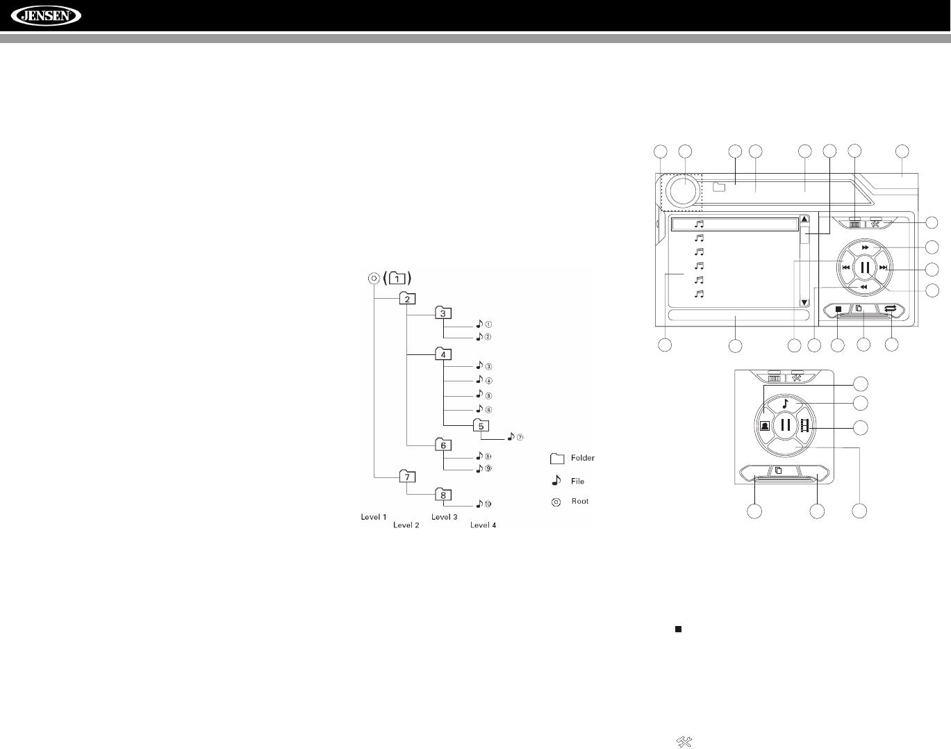 Brilliant Jensen Vm9412 Wiring Diagram Basic Electronics Wiring Diagram Wiring Digital Resources Jebrpcompassionincorg