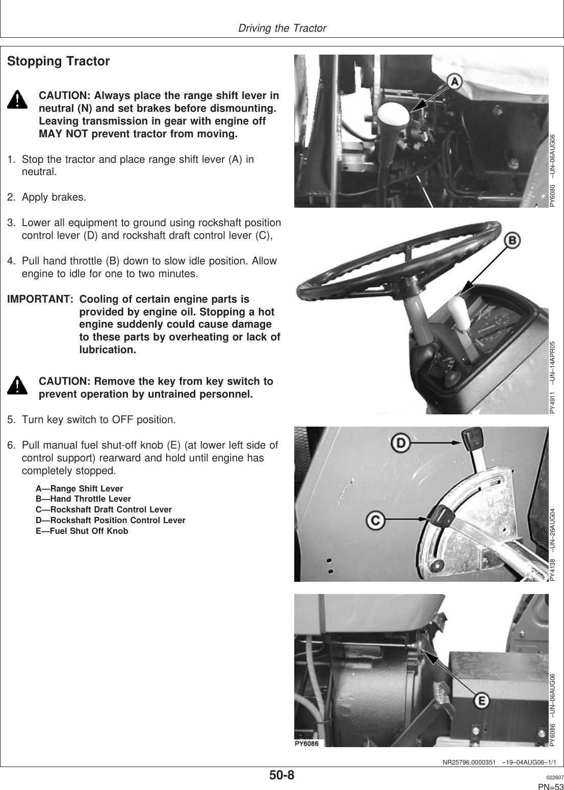 John Deere 5103E 5103 5103S 5203 5104 5204 Users Manual
