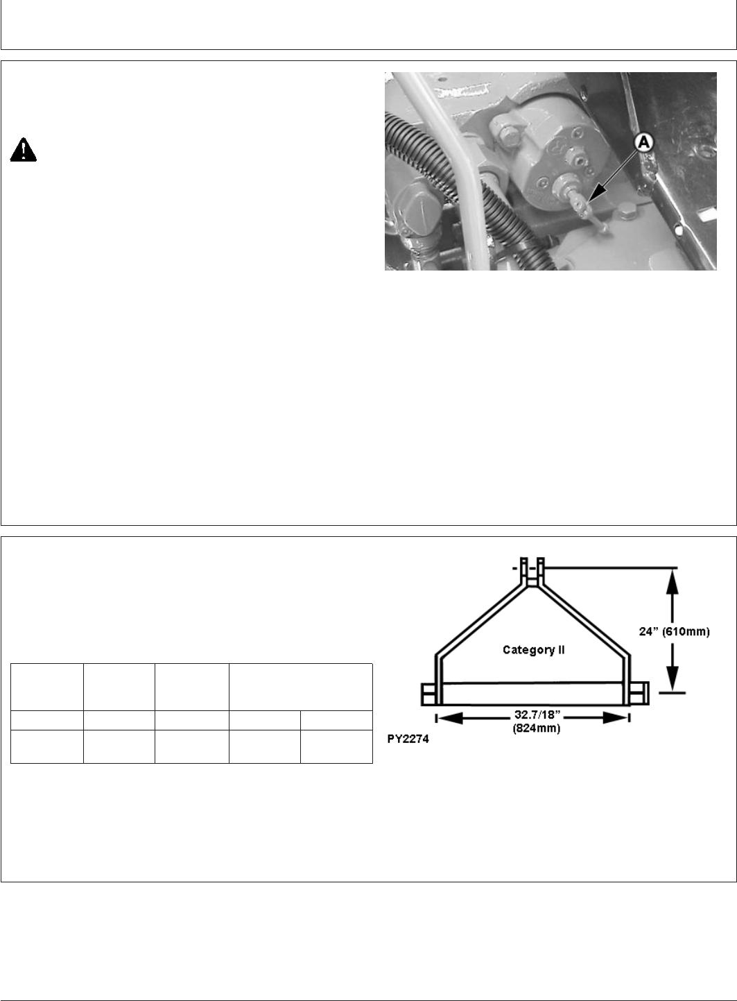 John Deere 5310 S Users Manual 013231unit Wiring Diagram Rockshaft And 3 Point Hitch