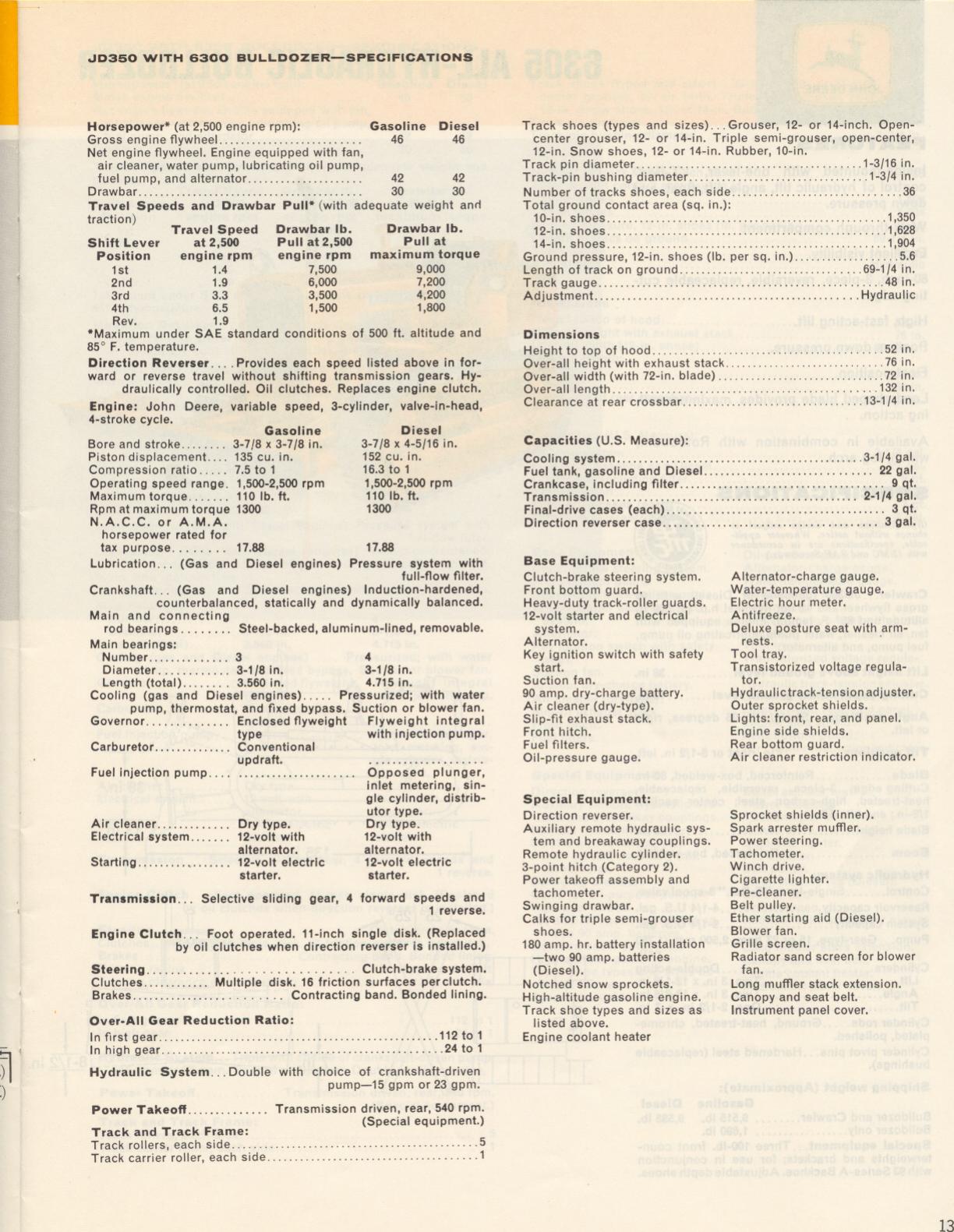 John Deere 6300 Users Manual
