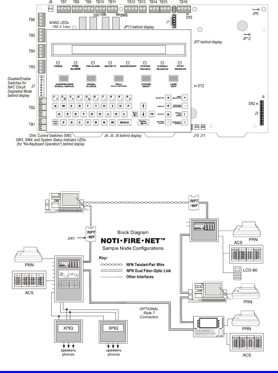 Johnson Controls Ifc 640 Users Manual Intelligent Addressable Fire ...