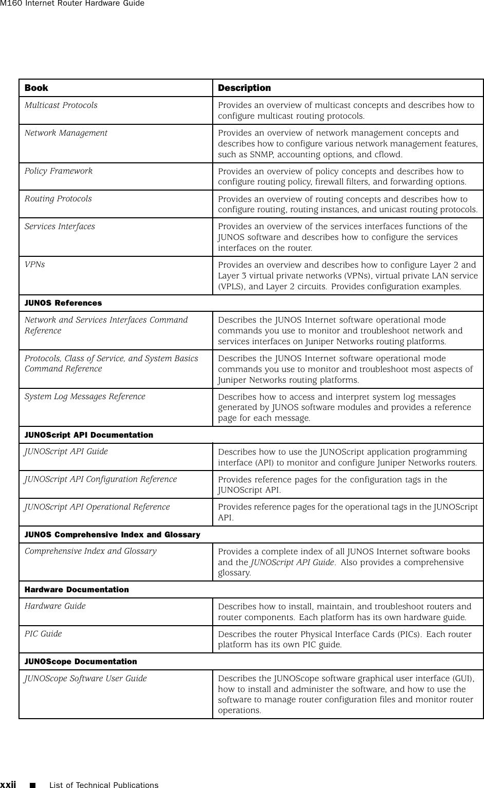 Juniper Networks M160 Users Manual Print Preview C