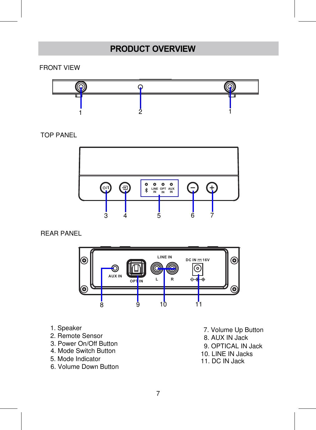 Junlan Electronic ONB18SB ONN 37in BLUETOOTH SOUNDBAR User