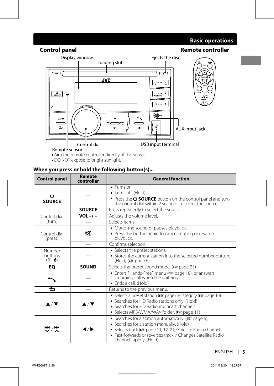 jvc cd player kw r900bt users manual Guitar Wiring Diagrams