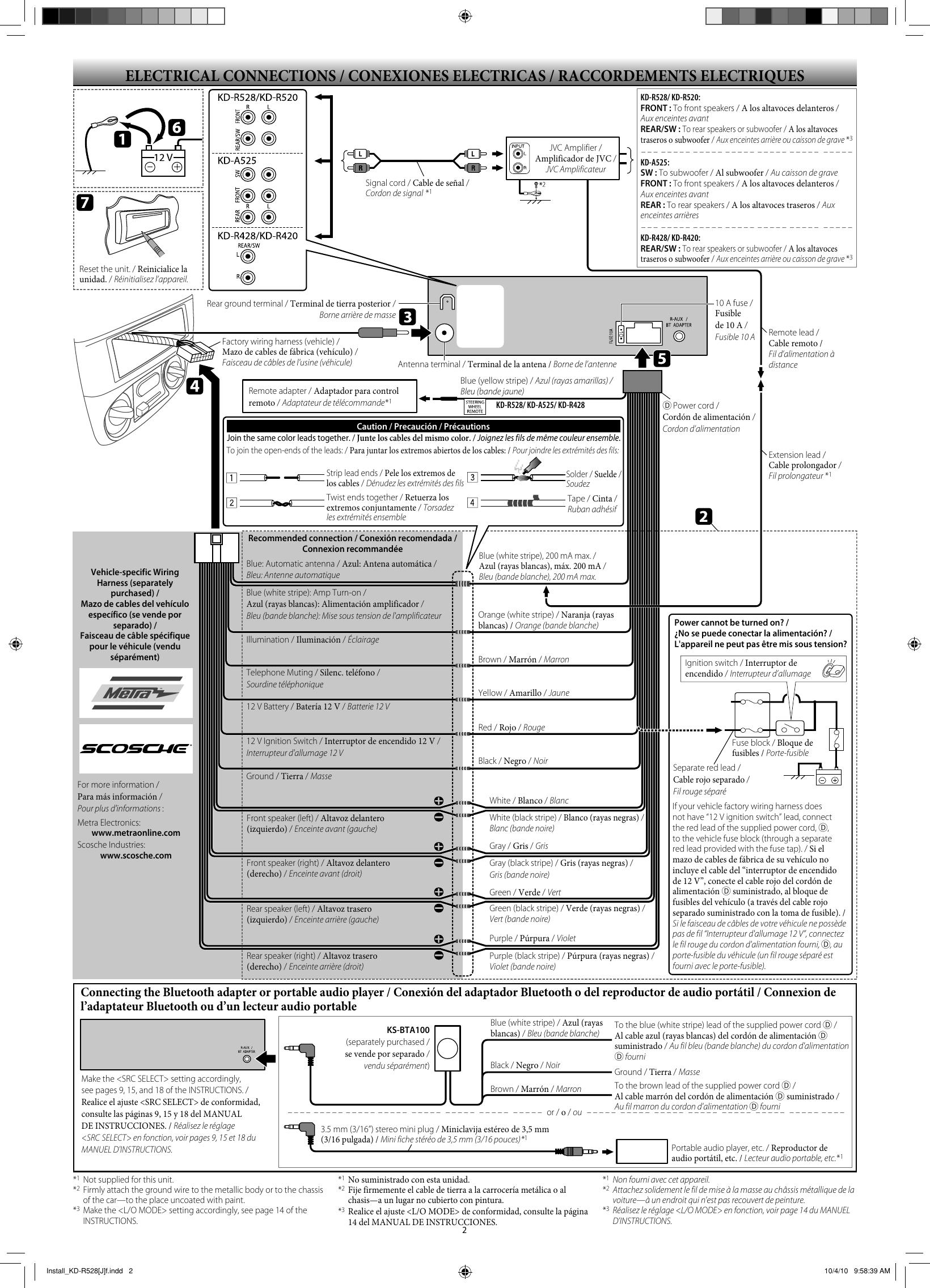 Likewise Gleaner Bine Parts Diagram On Wiring Diagram Dc Generator