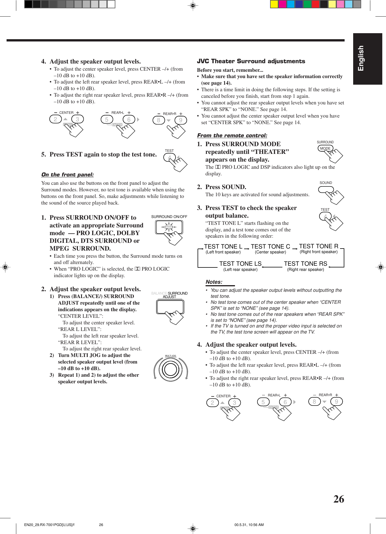 Jvc Rx 7001Pgd Users Manual EN01 09 RX 7001PGD[U,US]/f