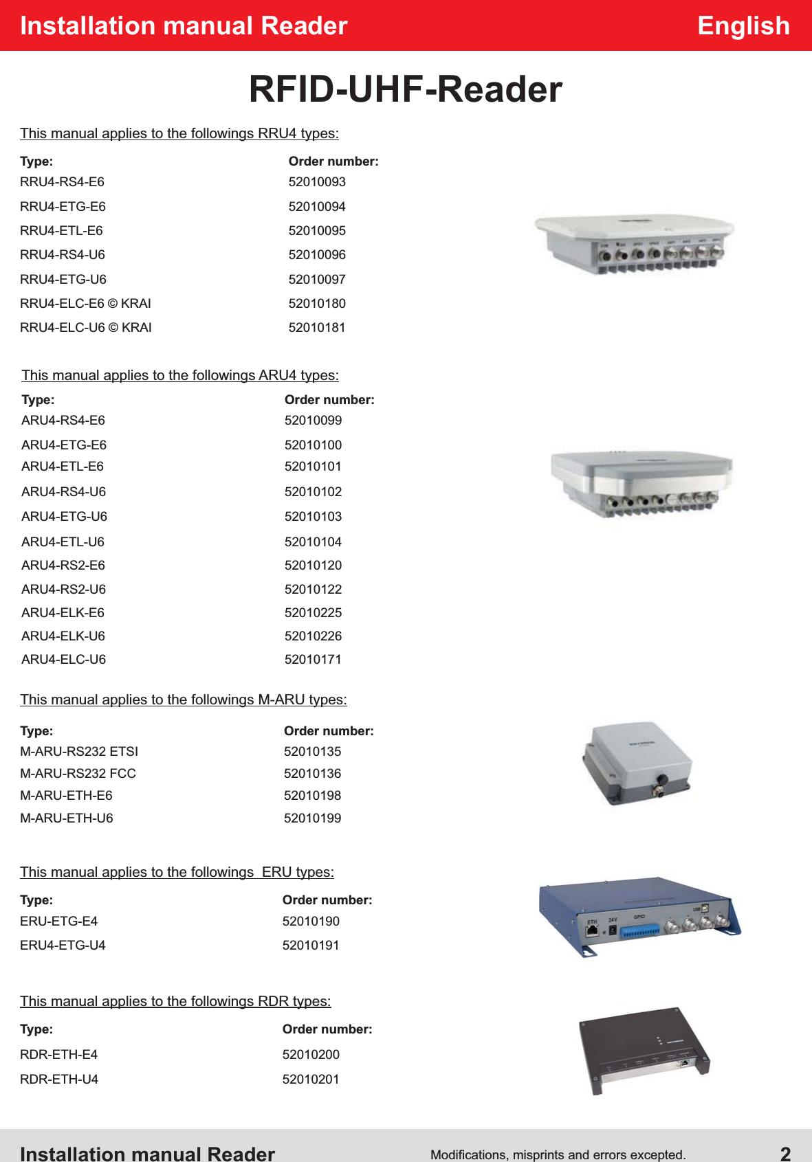 Installation manual Reader  2EnglishInstallation manual ReaderThis manual applies to the followings ARU4 types:Type: Order number:ARU4-RS4-E6 52010099ARU4-ETG-E6 52010100ARU4-ETL-E6 52010101ARU4-RS4-U6 52010102ARU4-ETG-U6 52010103ARU4-ETL-U6 52010104ARU4-RS2-E6 52010120ARU4-RS2-U6 52010122ARU4-ELK-E6 52010225ARU4-ELK-U6 52010226ARU4-ELC-U6 52010171This manual applies to the followings M-ARU types:Type: Order number:M-ARU-RS232 ETSI 52010135M-ARU-RS232 FCC 52010136M-ARU-ETH-E6 52010198M-ARU-ETH-U6 52010199RFID-UHF-ReaderThis manual applies to the followings RRU4 types:Type: Order number:RRU4-RS4-E6 52010093RRU4-ETG-E6 52010094RRU4-ETL-E6 52010095RRU4-RS4-U6 52010096RRU4-ETG-U6 52010097RRU4-ELC-E6 © KRAI 52010180RRU4-ELC-U6 © KRAI 52010181This manual applies to the followings  ERU types:Type: Order number:ERU-ETG-E4 52010190ERU4-ETG-U4 52010191This manual applies to the followings RDR types:Type: Order number:RDR-ETH-E4 52010200RDR-ETH-U4 52010201