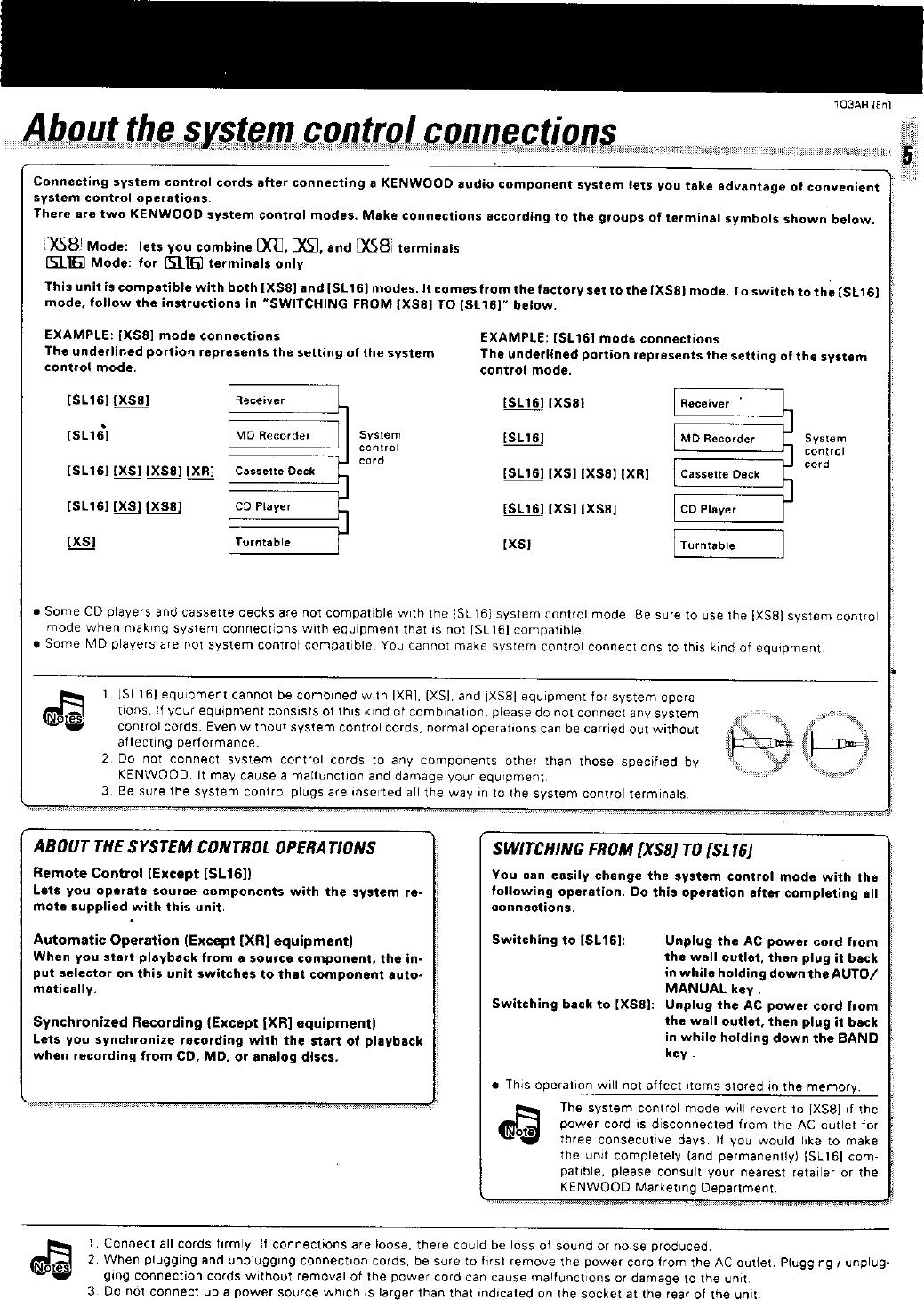 KENWOOD Receivers Manual L0070077