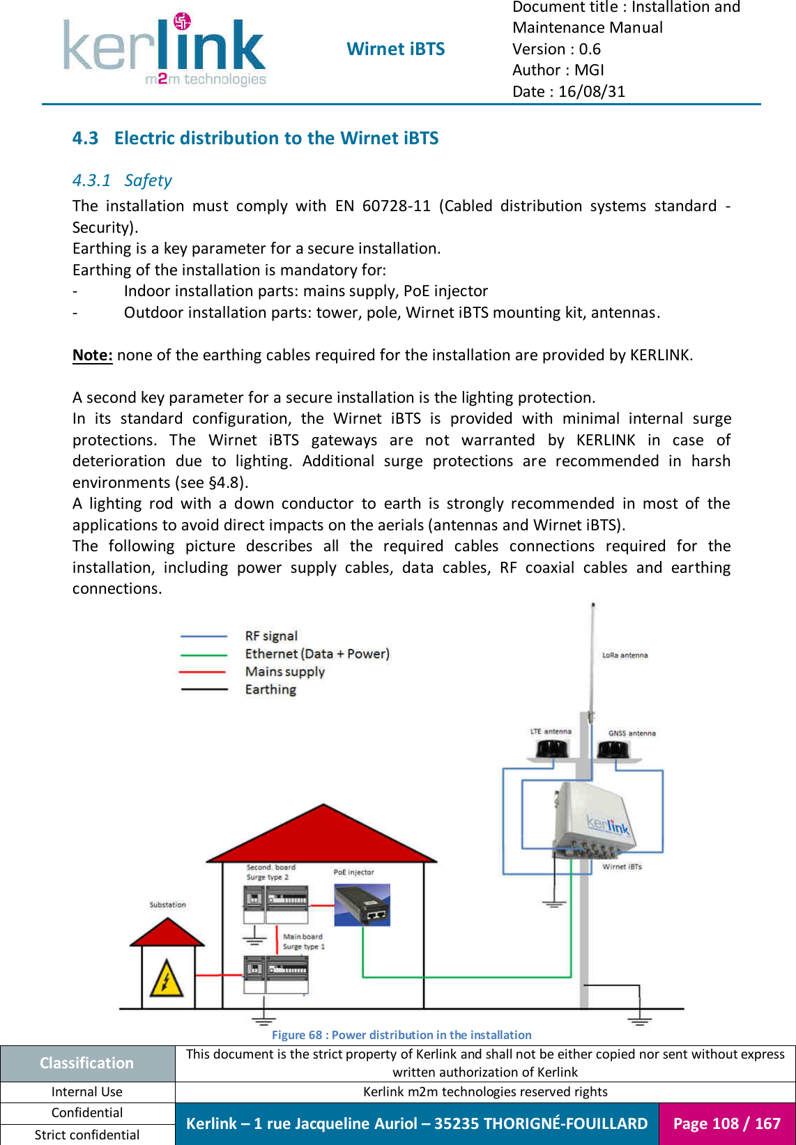 KERLINK KLK915IBTS LoRa gateway for IoT chain User Manual