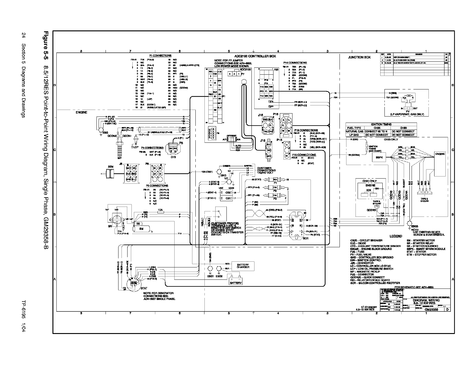 Kohler Generator Wiring Diagram from usermanual.wiki