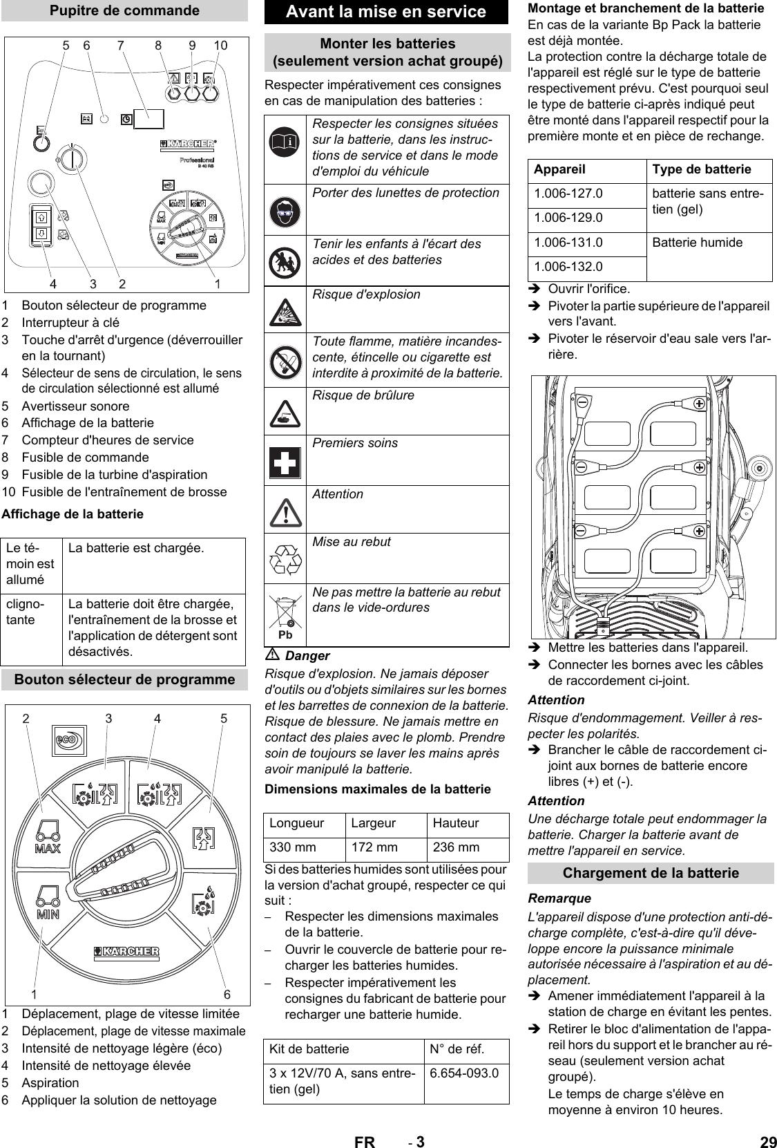 Karcher 40 Rs Bp Bc 1 006 135 0 Owner S Manual