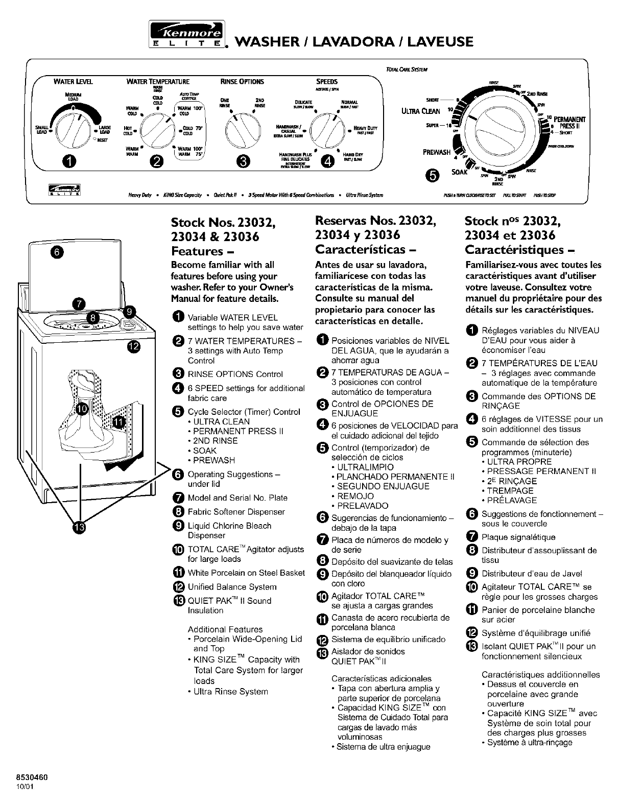 Kenmore Elite Washer Parts Manual Guide
