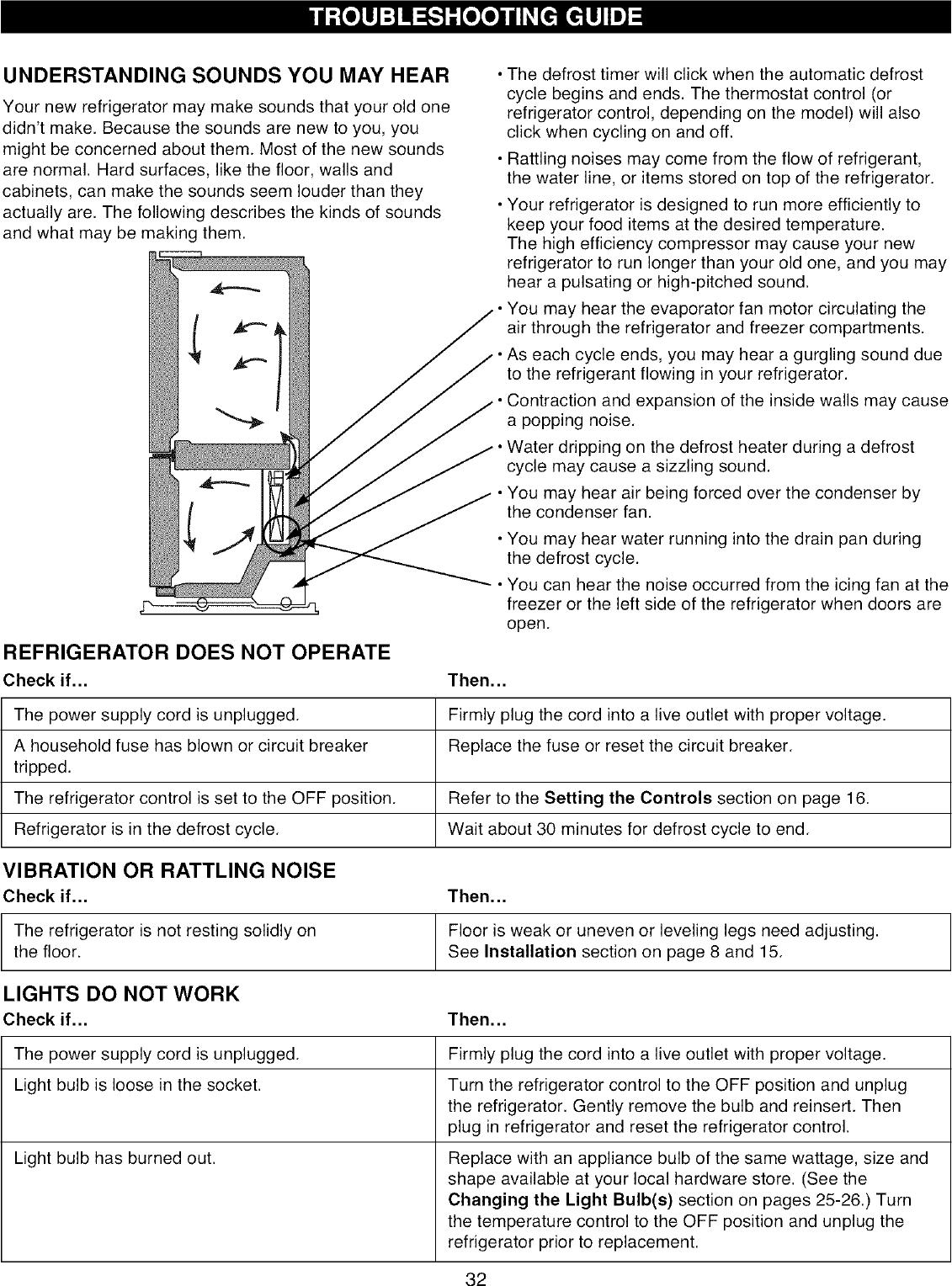 Kenmore Elite 79578752800 User Manual REFRIGERATOR Manuals And