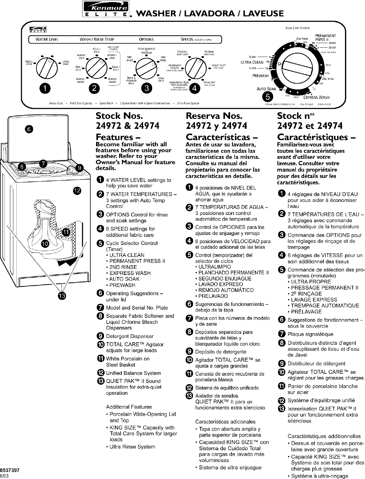 Kenmore Kenmore Automatic Washer Parts Manual Guide