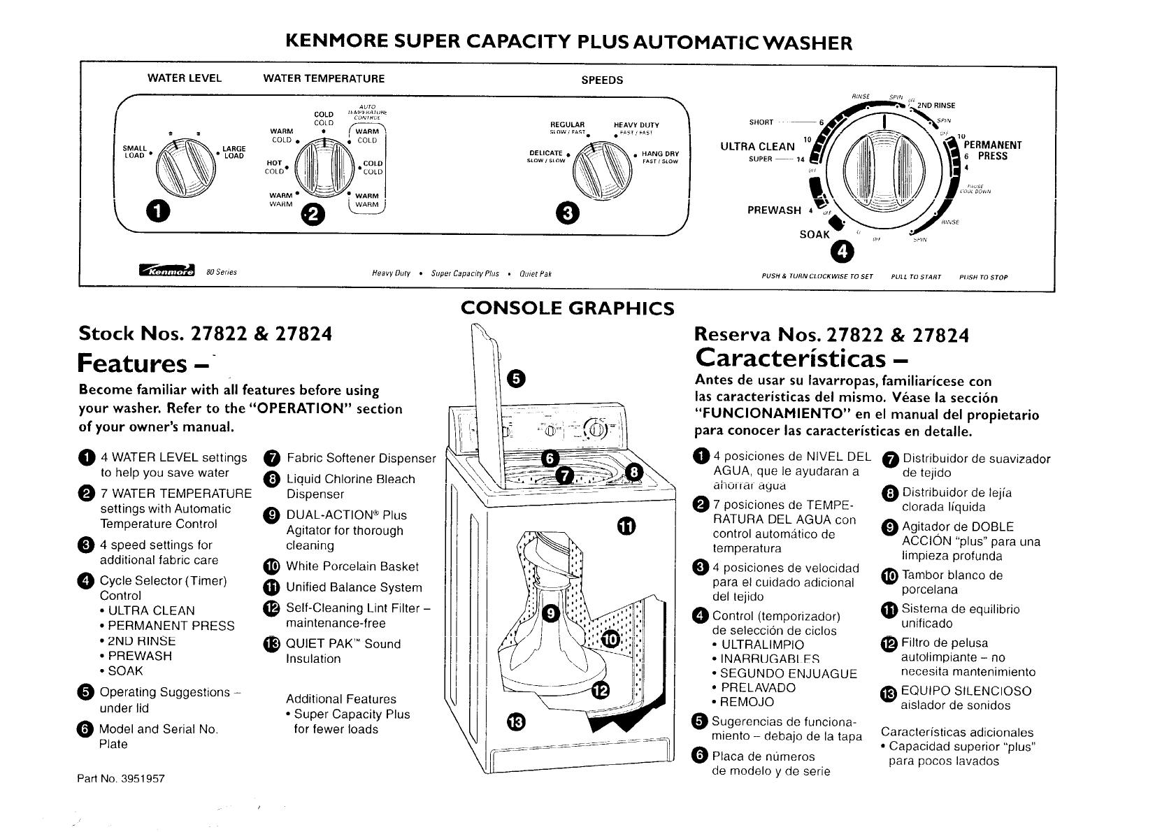 Kenmore 90 Series Washer Manual Operation Online User 110 70 Parts Diagram 80 Bleach Enthusiast Wiring Diagrams U2022 Rh Rasalibre Co