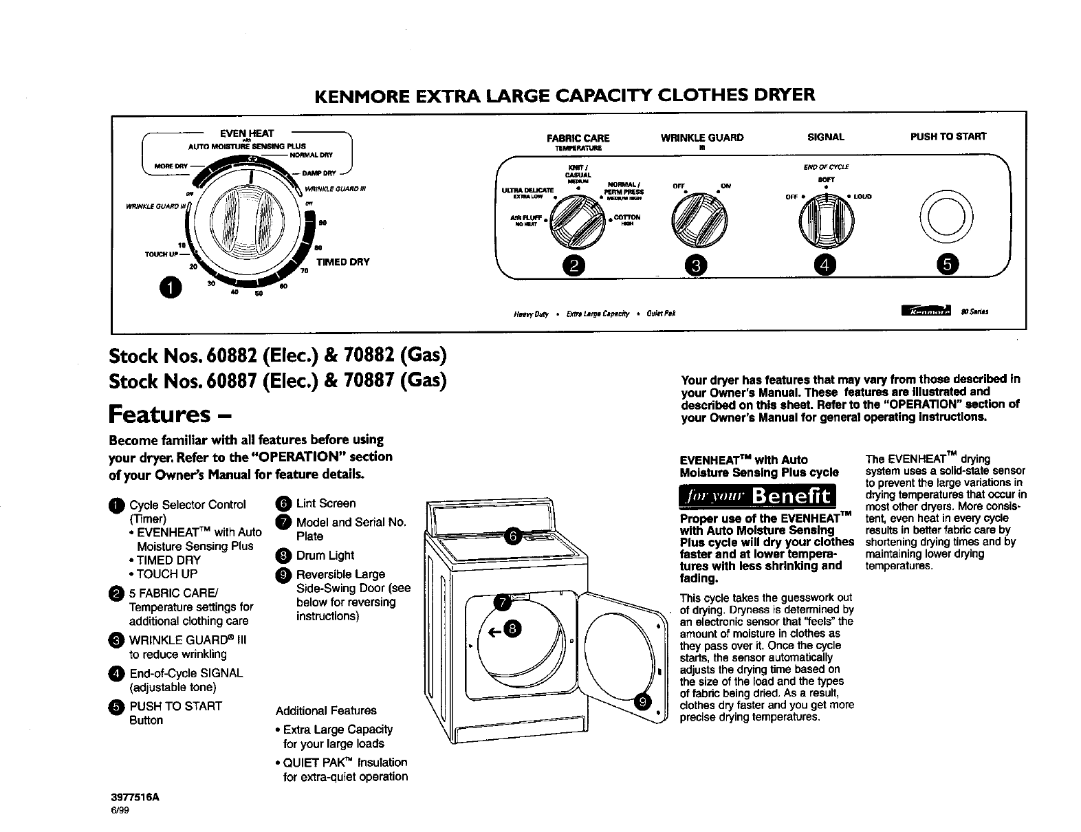 Maytag Automatic Washer Parts Manual Guide