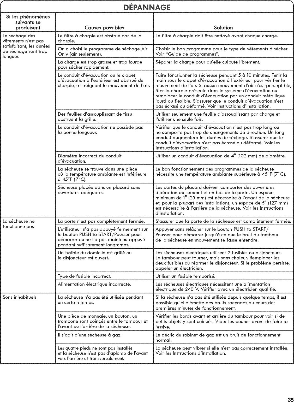 Diametre evacuation cheap les raccords et accessoires du for Cedeo wikipedia